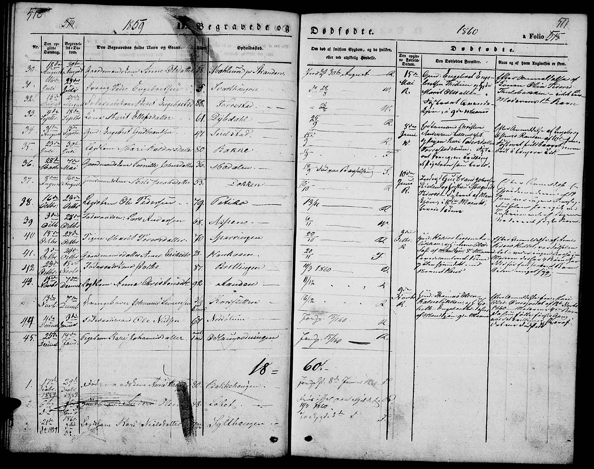 SAH, Ringebu prestekontor, Klokkerbok nr. 3, 1854-1866, s. 510-511