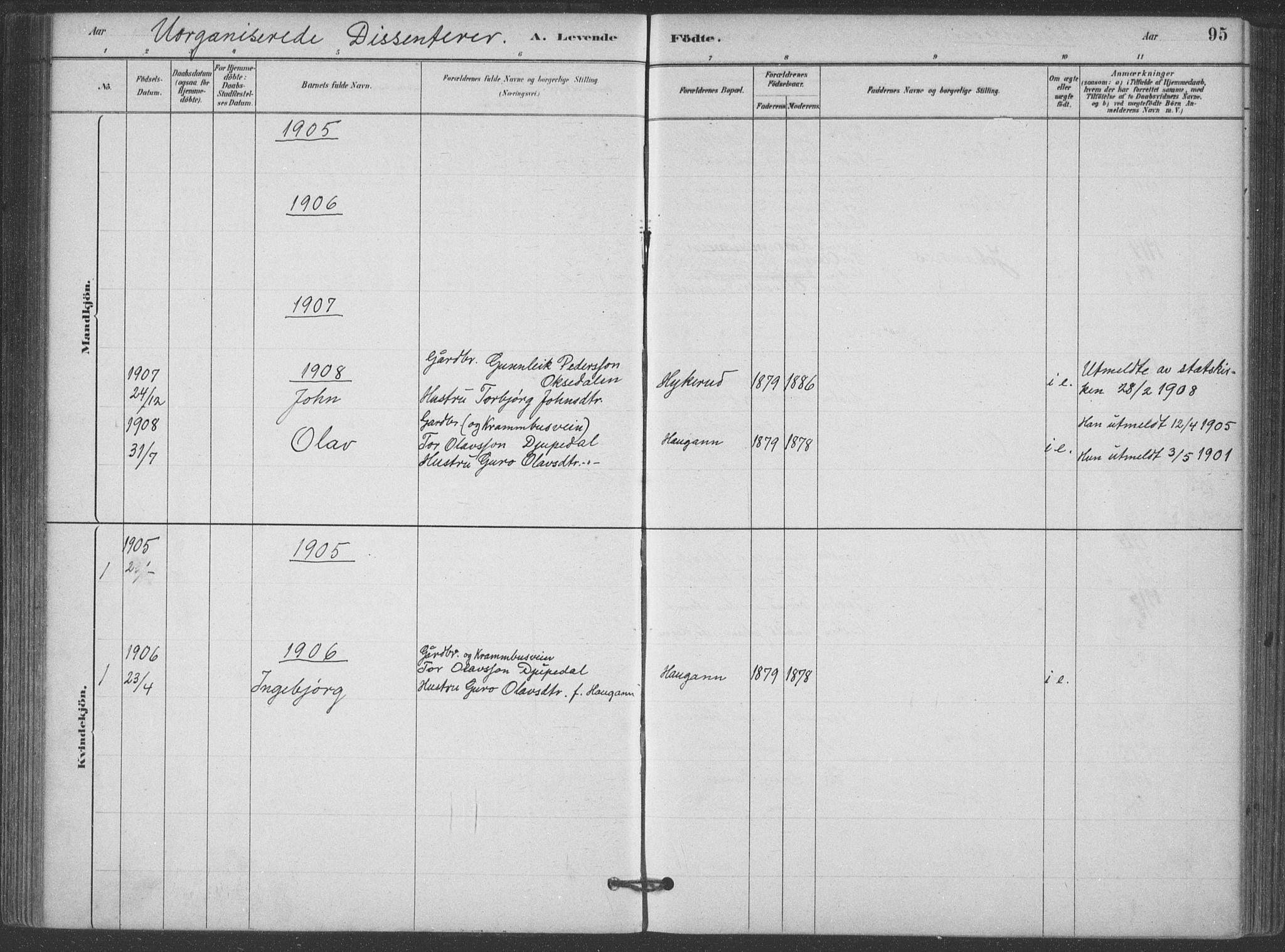 SAKO, Hjartdal kirkebøker, F/Fa/L0010: Ministerialbok nr. I 10, 1880-1929, s. 95