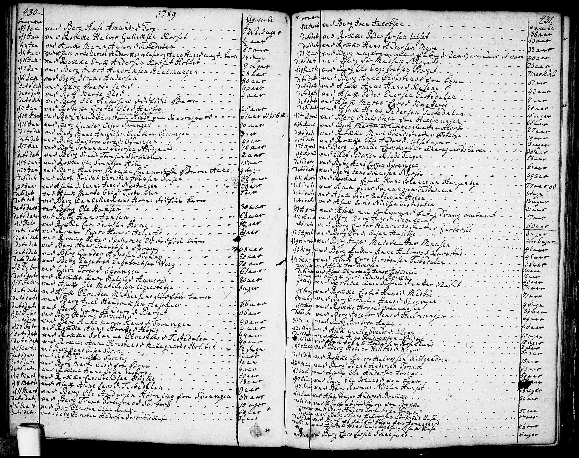 SAO, Berg prestekontor Kirkebøker, F/Fa/L0001: Ministerialbok nr. I 1, 1770-1814, s. 430-431
