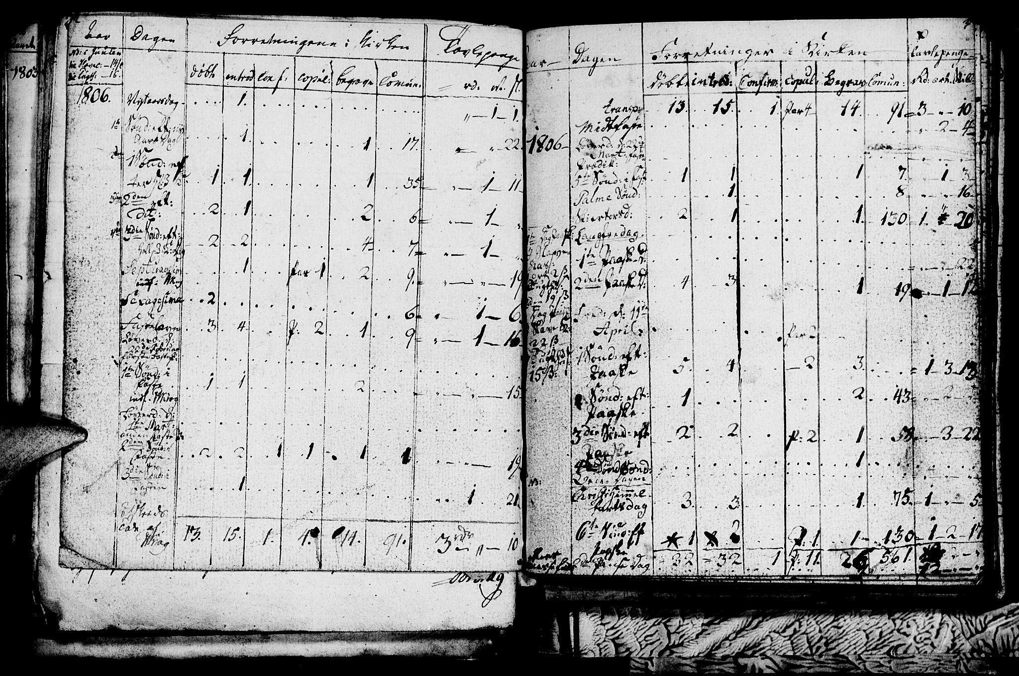 SAT, Ministerialprotokoller, klokkerbøker og fødselsregistre - Sør-Trøndelag, 681/L0937: Klokkerbok nr. 681C01, 1798-1810, s. 2-3