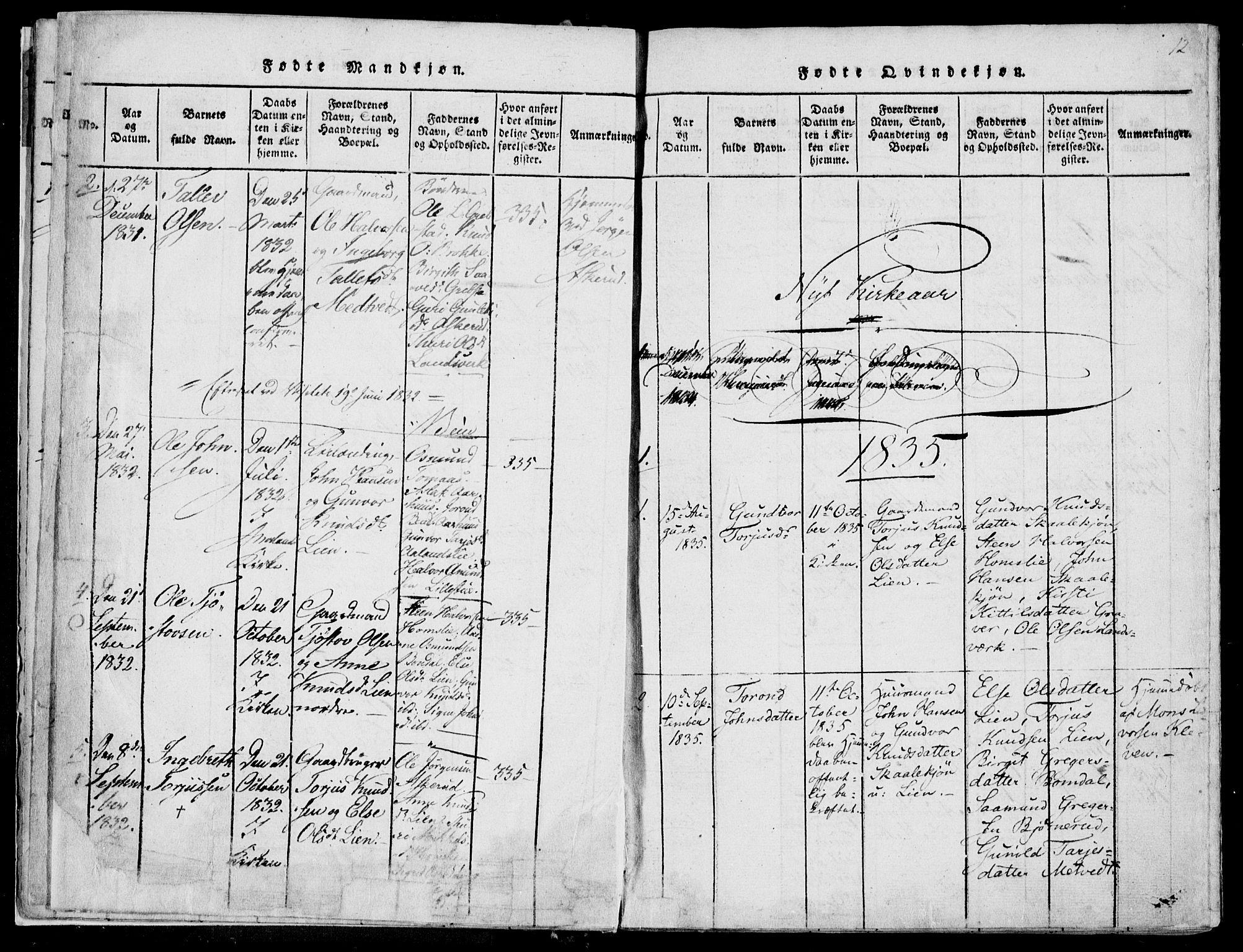 SAKO, Fyresdal kirkebøker, F/Fa/L0004: Ministerialbok nr. I 4, 1815-1854, s. 12
