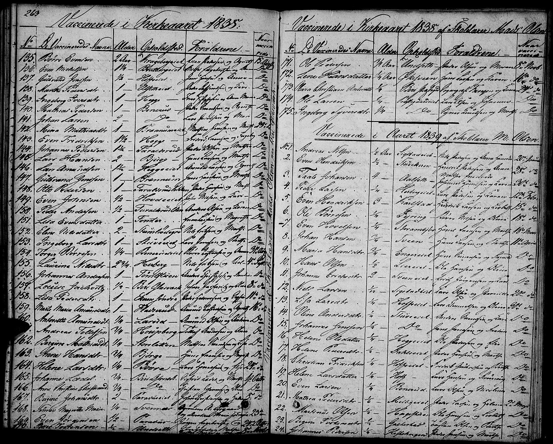 SAH, Biri prestekontor, Ministerialbok nr. 4, 1829-1842, s. 263