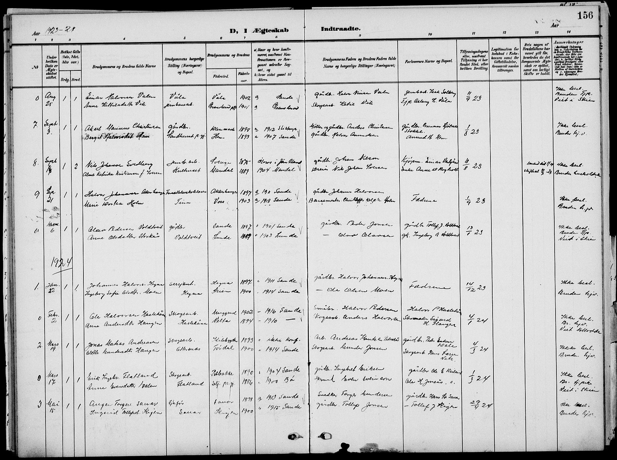 SAKO, Sauherad kirkebøker, G/Ga/L0004a: Klokkerbok nr. I 4, 1906-1934, s. 156