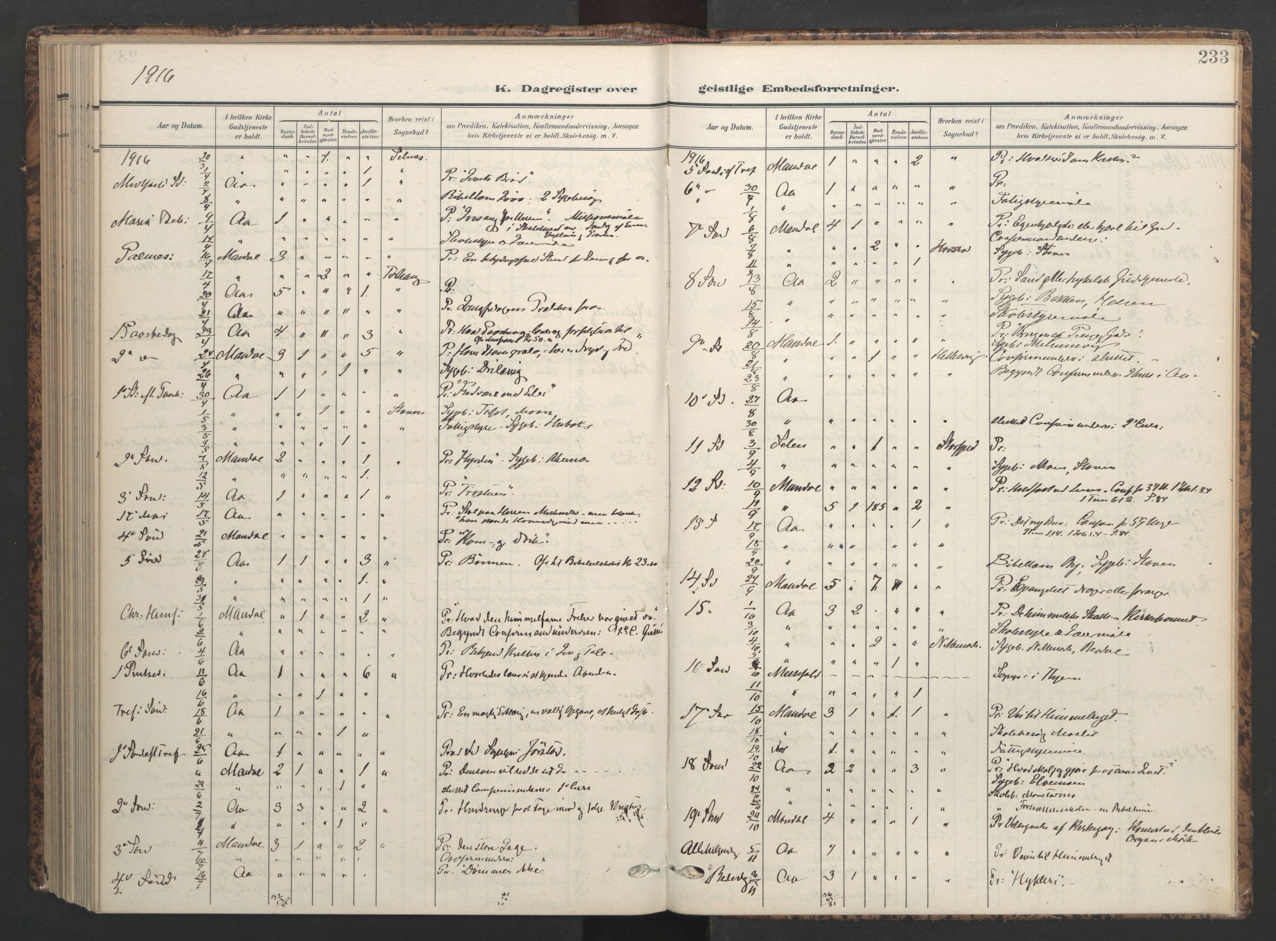 SAT, Ministerialprotokoller, klokkerbøker og fødselsregistre - Sør-Trøndelag, 655/L0682: Ministerialbok nr. 655A11, 1908-1922, s. 233