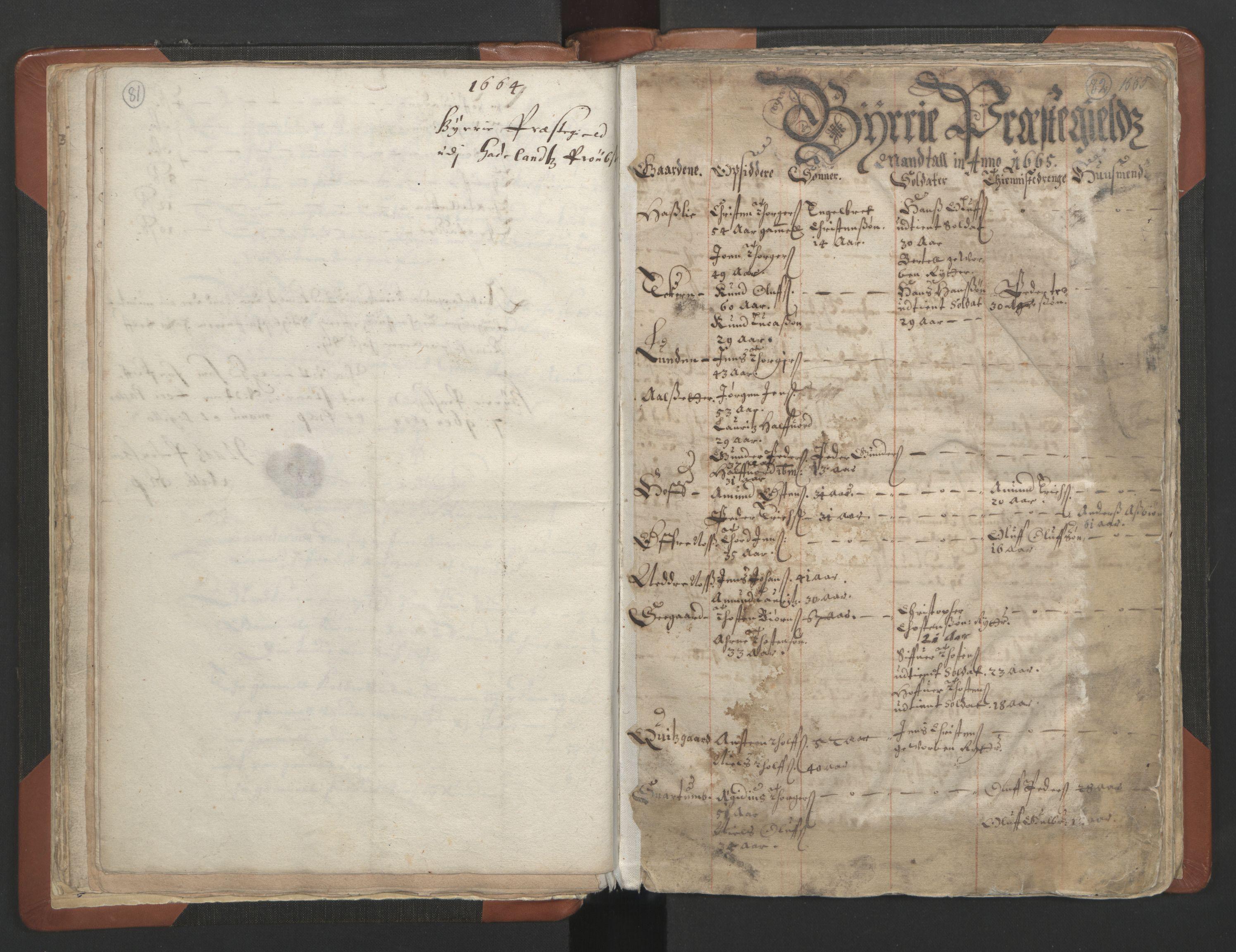 RA, Sogneprestenes manntall 1664-1666, nr. 7: Hadeland prosti, 1664-1666, s. 81-82