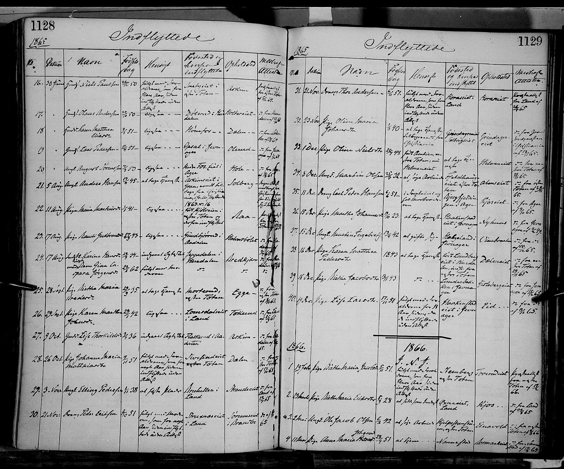 SAH, Gran prestekontor, Ministerialbok nr. 12, 1856-1874, s. 1128-1129