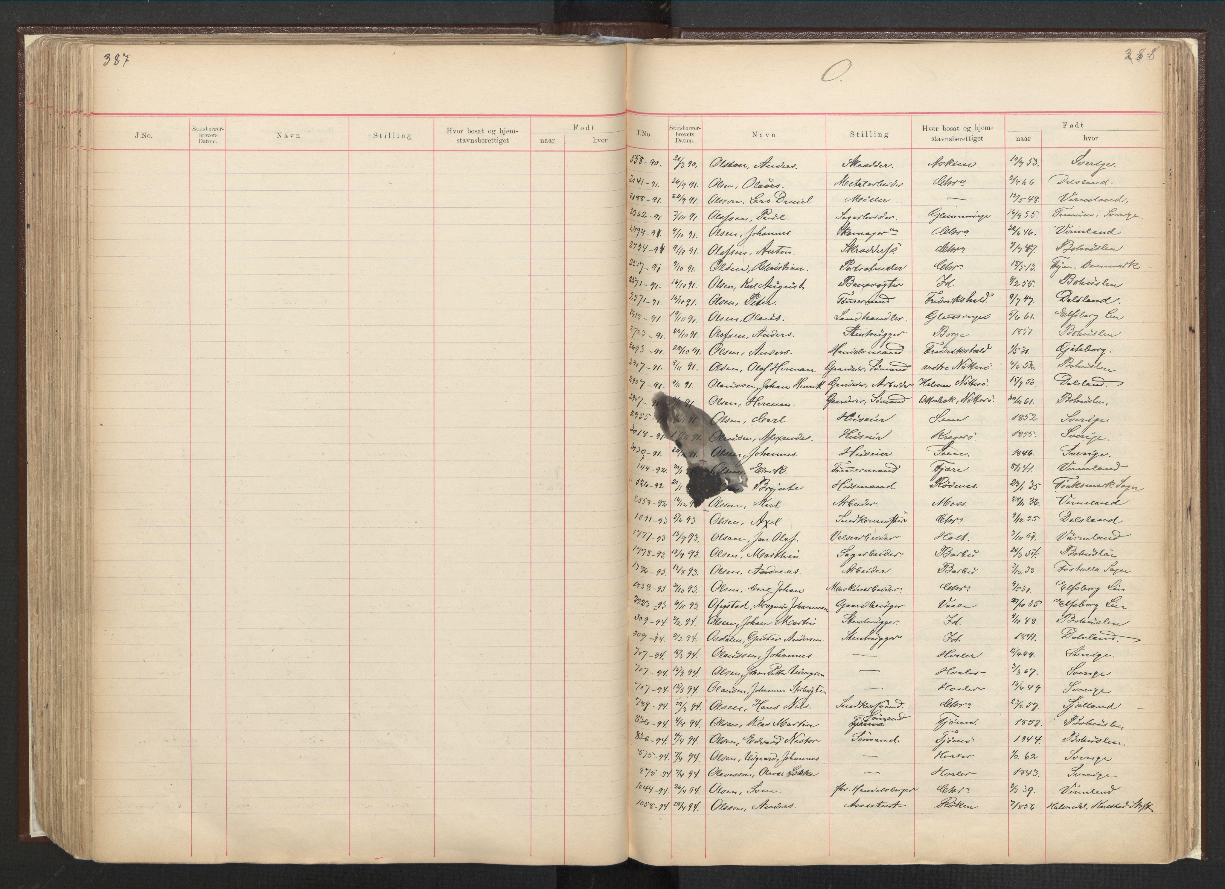 RA, Justisdepartementet, 3. politikontor P3, C/Cc/L0001: Journal over statsborgersaker, 1891-1946, s. 387-388