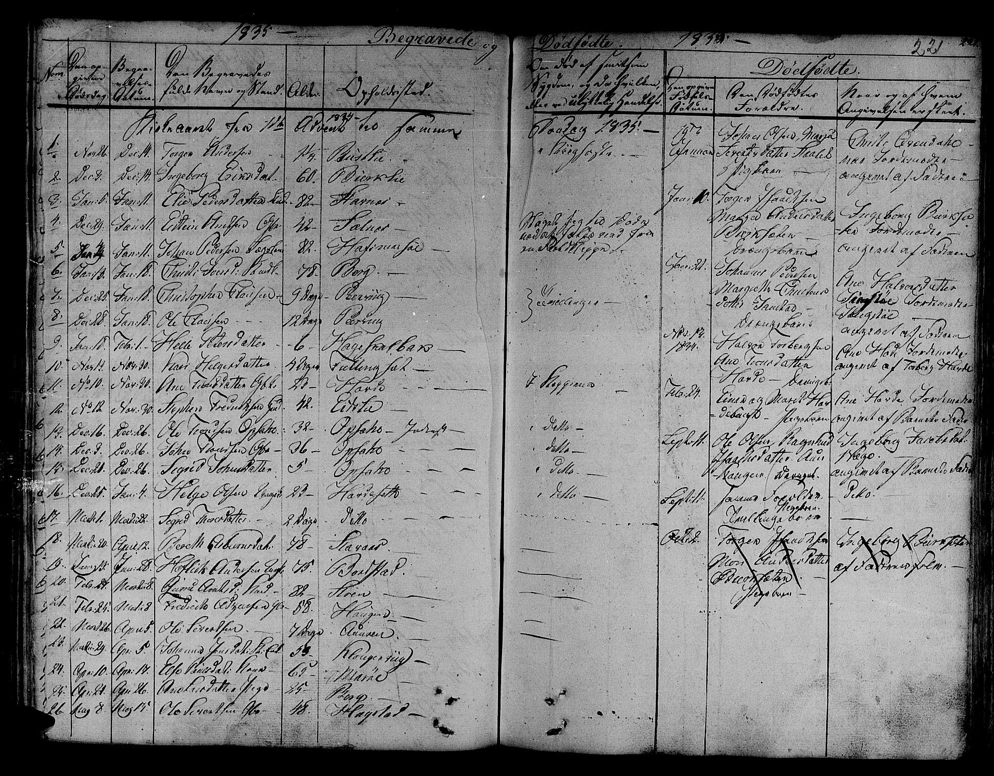 SAT, Ministerialprotokoller, klokkerbøker og fødselsregistre - Sør-Trøndelag, 630/L0492: Ministerialbok nr. 630A05, 1830-1840, s. 221