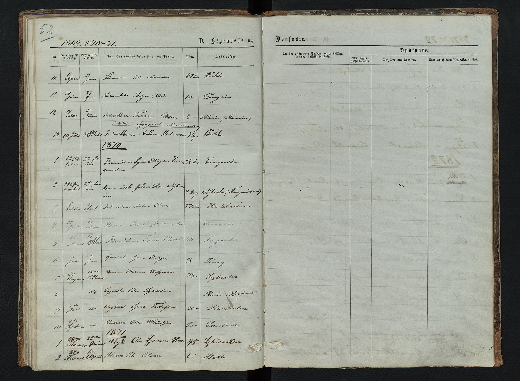SAH, Sør-Aurdal prestekontor, Klokkerbok nr. 6, 1866-1893, s. 52