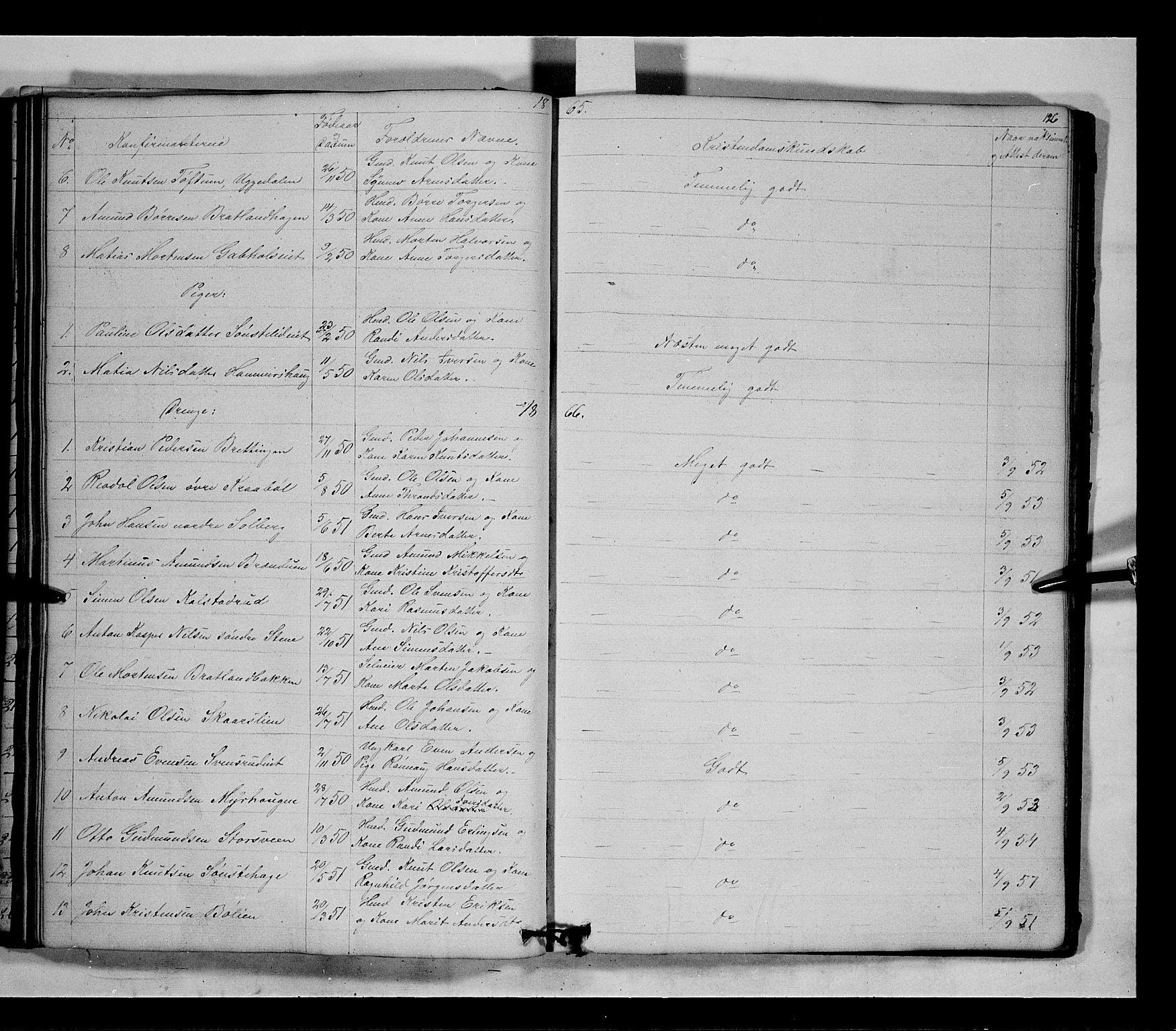 SAH, Gausdal prestekontor, Klokkerbok nr. 5, 1846-1867, s. 126
