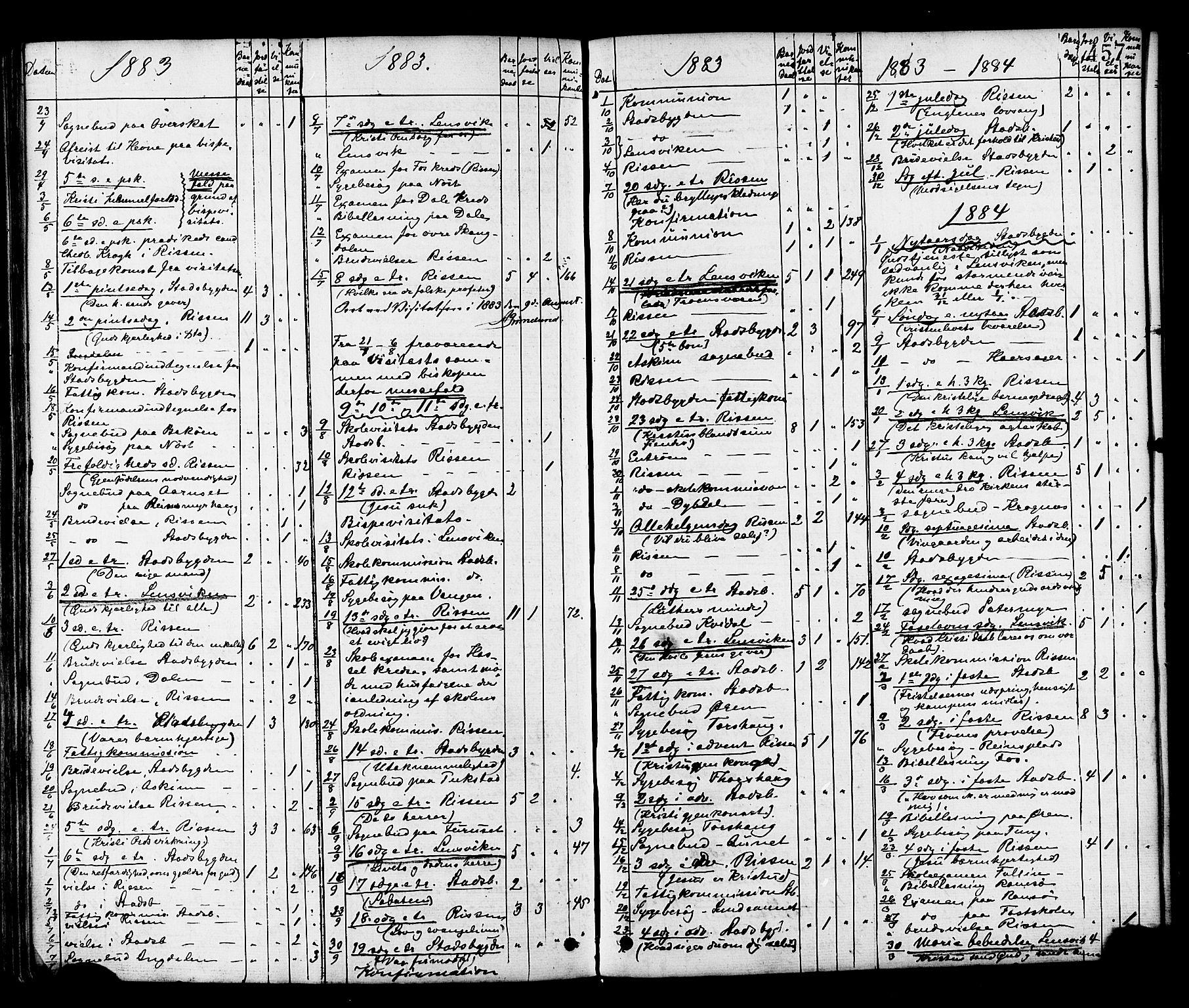 SAT, Ministerialprotokoller, klokkerbøker og fødselsregistre - Sør-Trøndelag, 646/L0613: Ministerialbok nr. 646A11, 1870-1884, s. 457