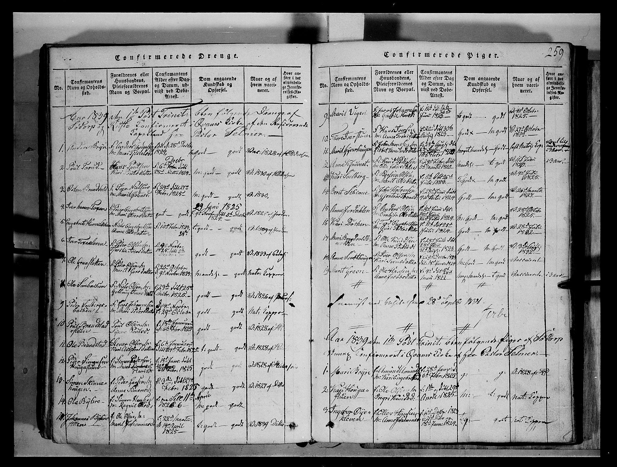 SAH, Fron prestekontor, H/Ha/Hab/L0004: Klokkerbok nr. 4, 1816-1850, s. 259