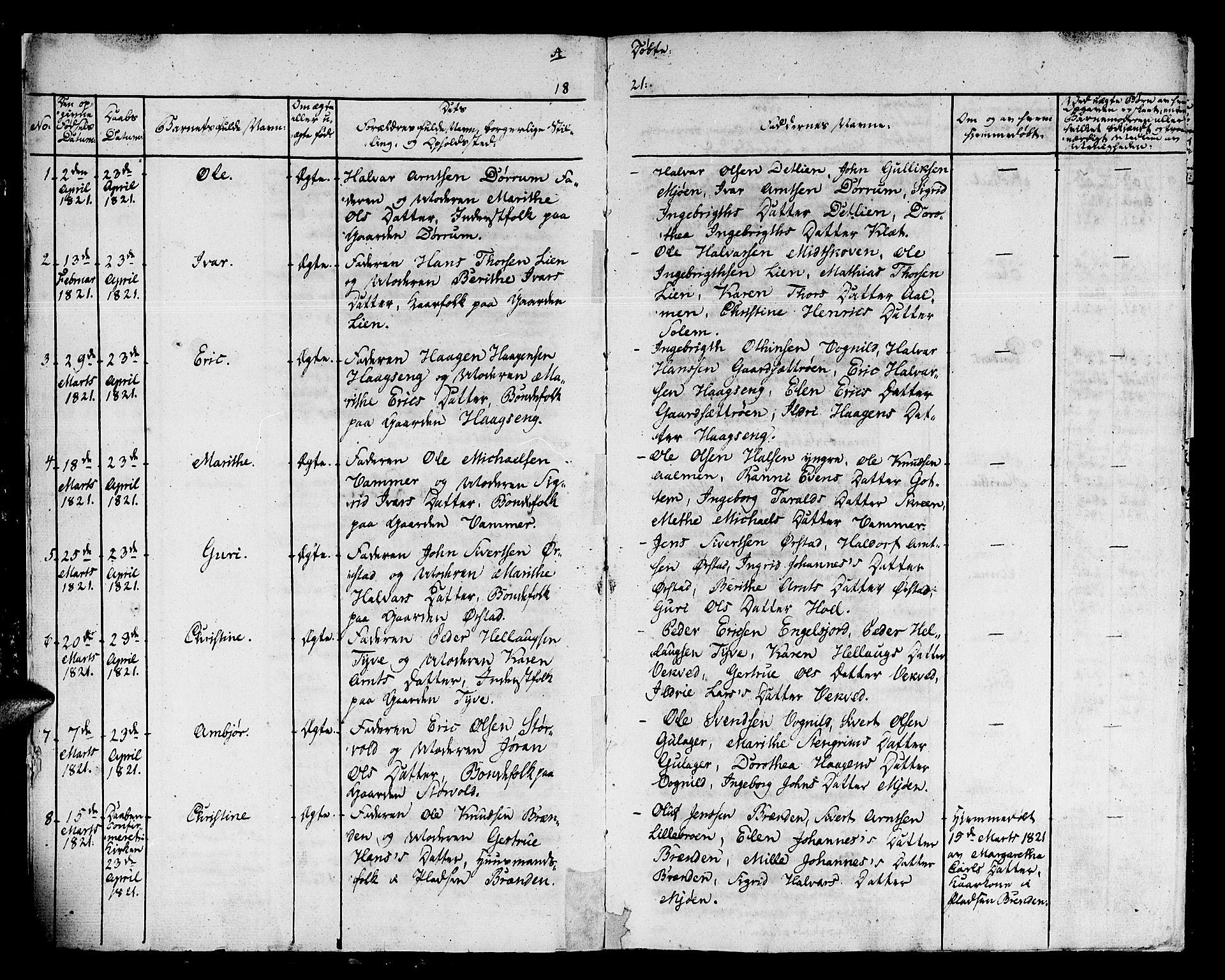 SAT, Ministerialprotokoller, klokkerbøker og fødselsregistre - Sør-Trøndelag, 678/L0897: Ministerialbok nr. 678A06-07, 1821-1847, s. 2