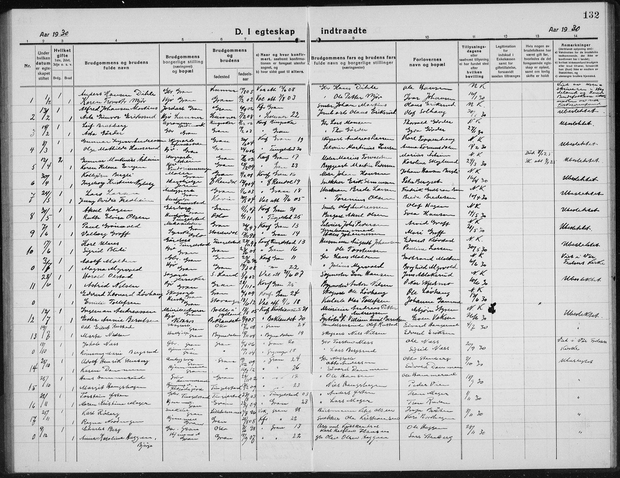 SAH, Gran prestekontor, Klokkerbok nr. 8, 1917-1935, s. 132