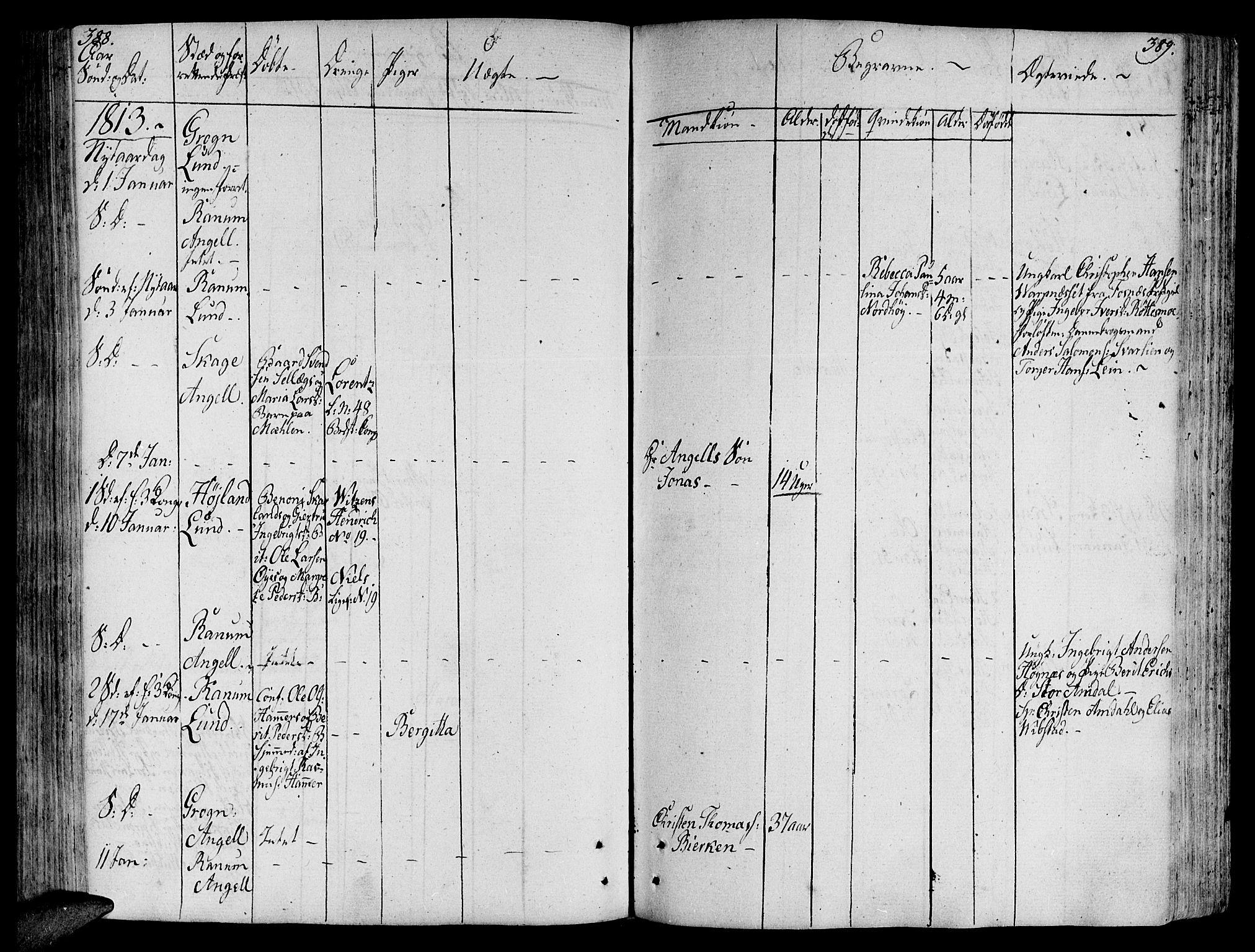 SAT, Ministerialprotokoller, klokkerbøker og fødselsregistre - Nord-Trøndelag, 764/L0545: Ministerialbok nr. 764A05, 1799-1816, s. 388-389