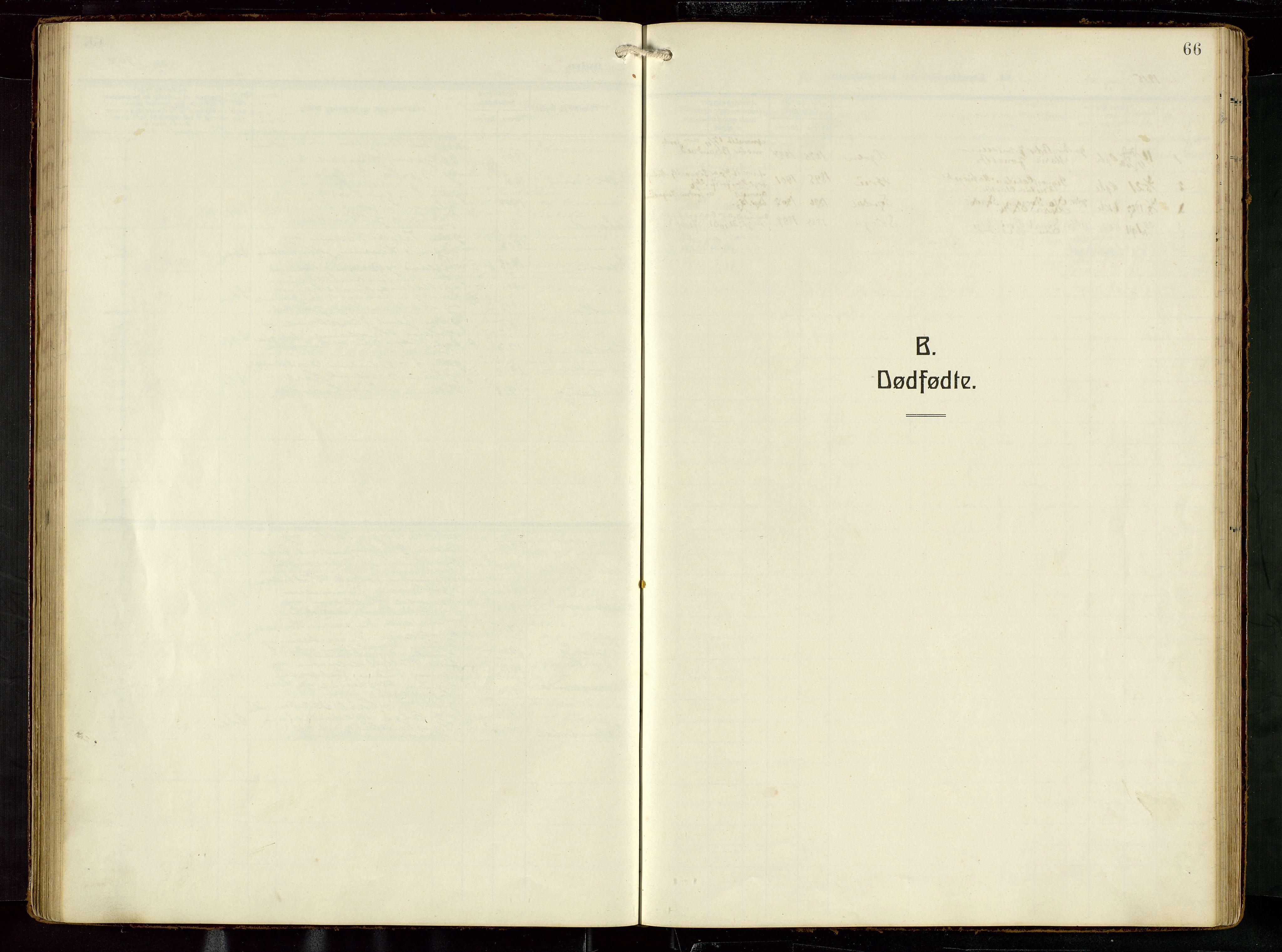SAST, Egersund sokneprestkontor, Klokkerbok nr. B 22, 1915-1947, s. 66