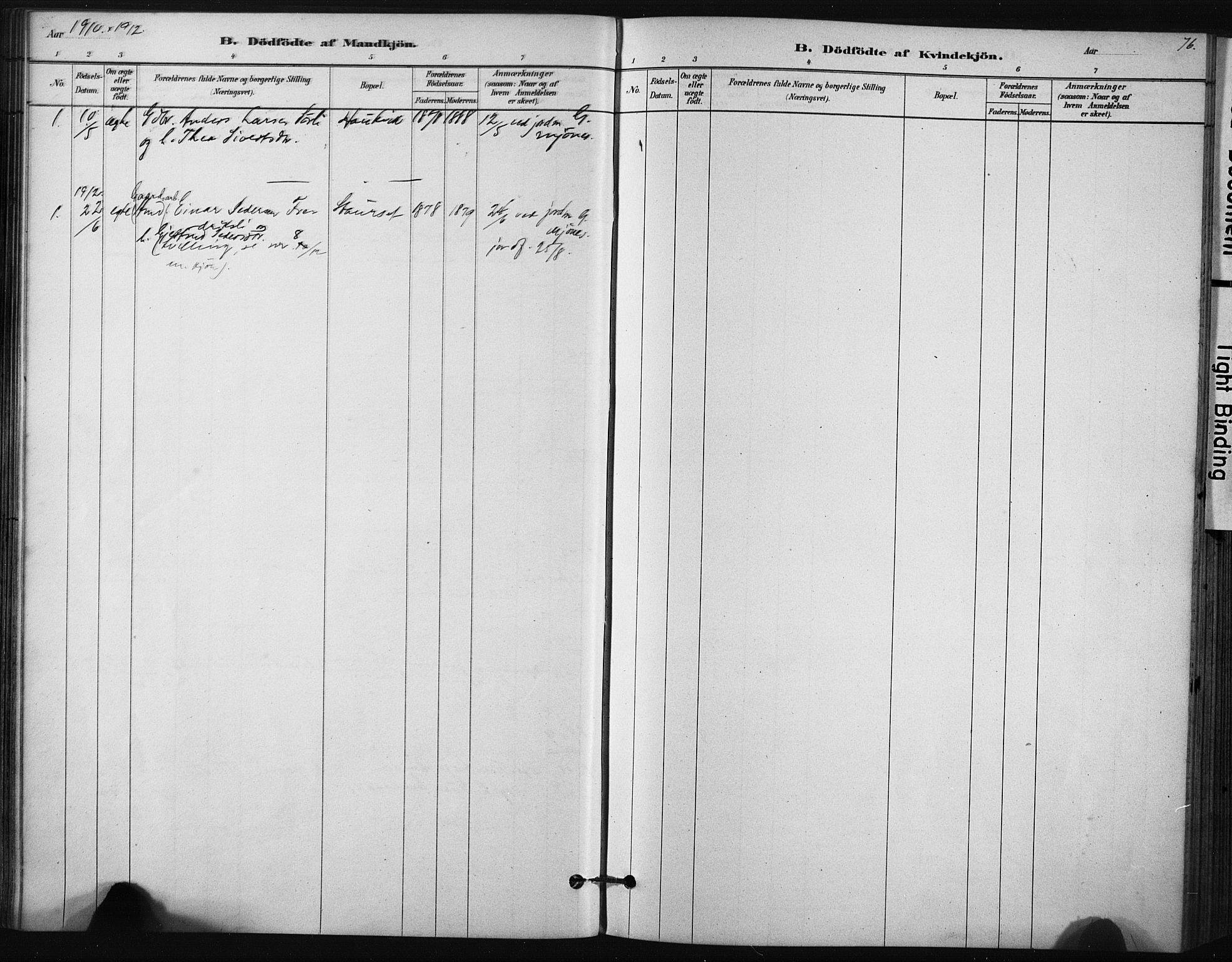 SAT, Ministerialprotokoller, klokkerbøker og fødselsregistre - Sør-Trøndelag, 631/L0512: Ministerialbok nr. 631A01, 1879-1912, s. 76