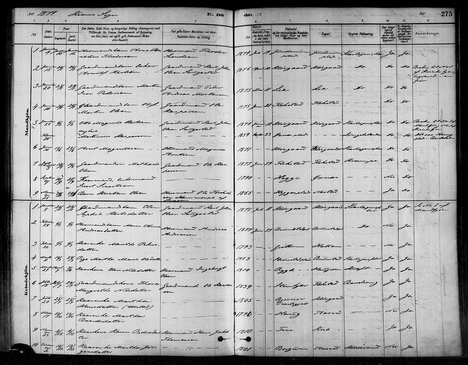 SAT, Ministerialprotokoller, klokkerbøker og fødselsregistre - Nord-Trøndelag, 746/L0449: Ministerialbok nr. 746A07 /2, 1878-1899, s. 275