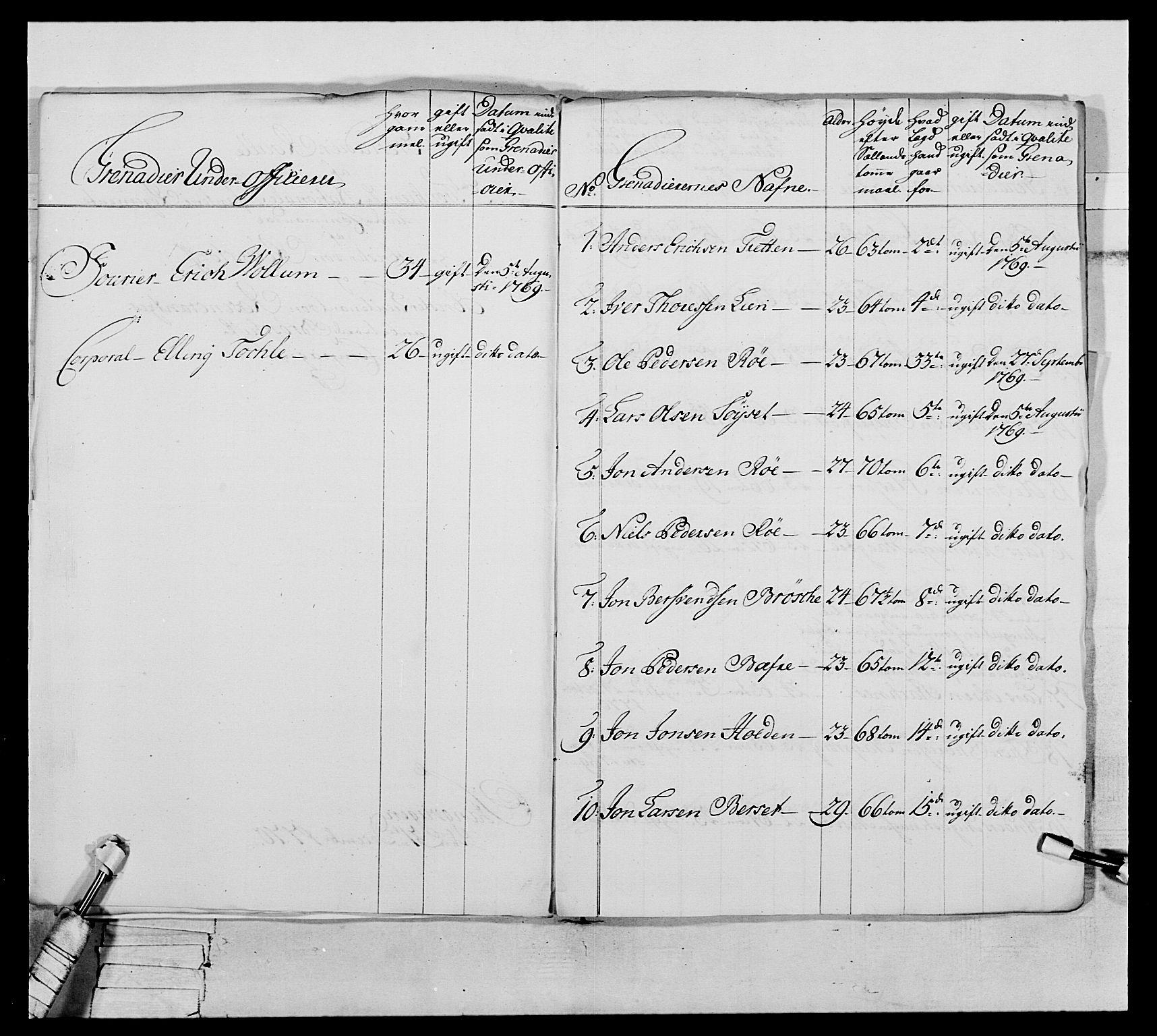 RA, Generalitets- og kommissariatskollegiet, Det kongelige norske kommissariatskollegium, E/Eh/L0076: 2. Trondheimske nasjonale infanteriregiment, 1766-1773, s. 117