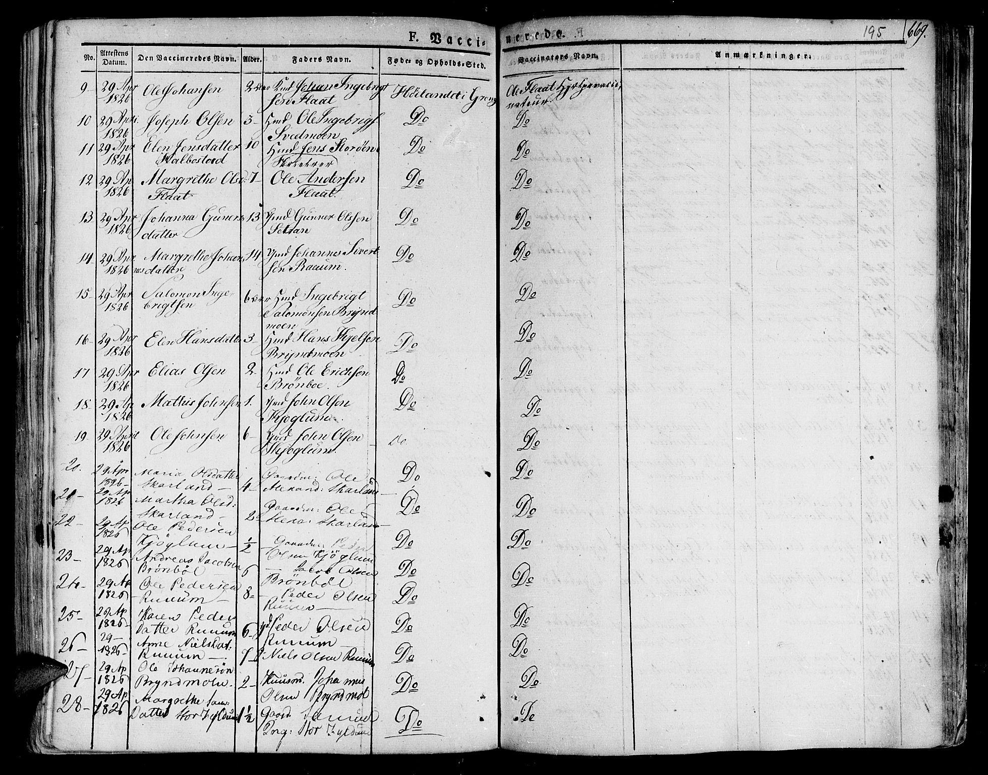 SAT, Ministerialprotokoller, klokkerbøker og fødselsregistre - Nord-Trøndelag, 758/L0510: Ministerialbok nr. 758A01 /1, 1821-1841, s. 195