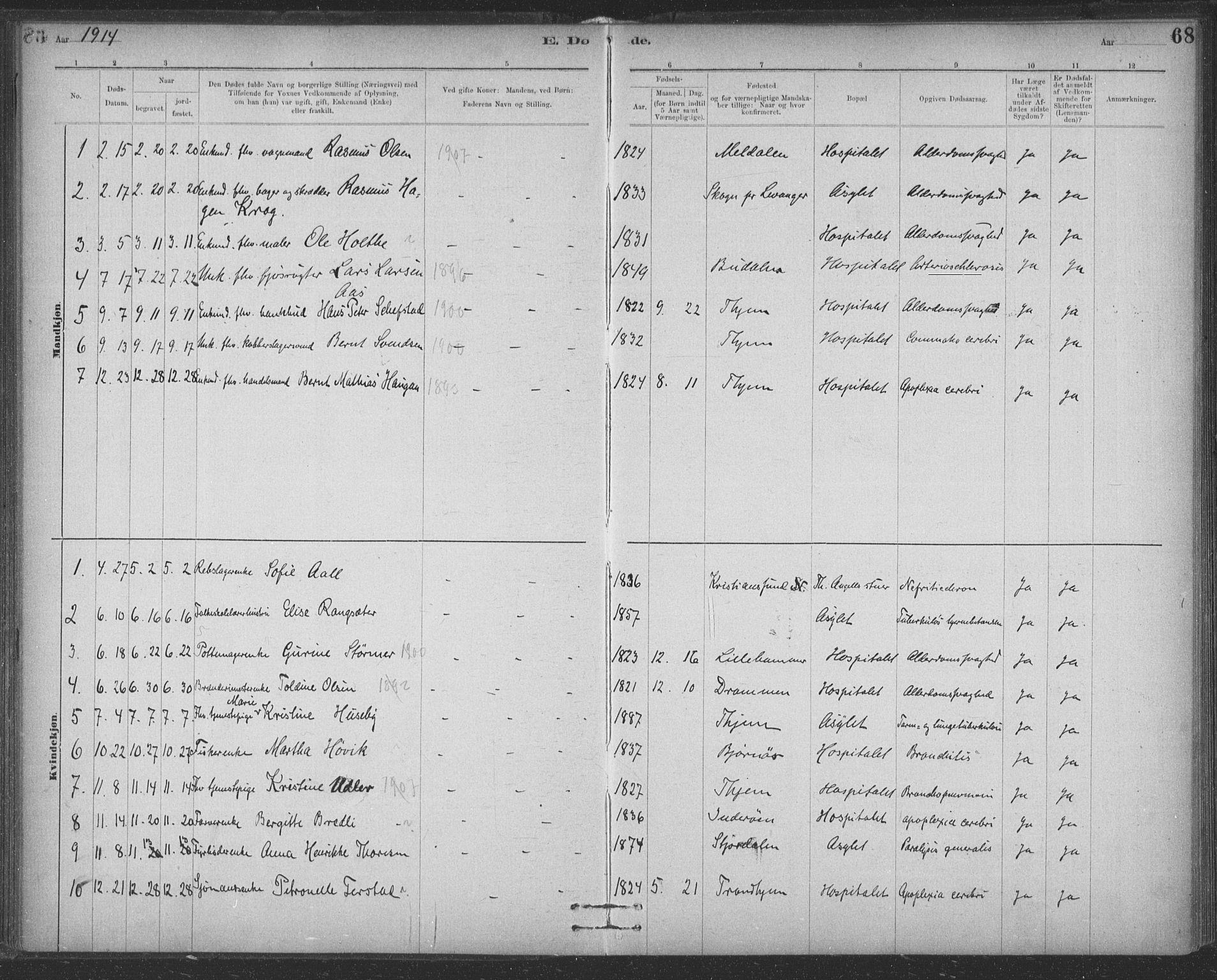 SAT, Ministerialprotokoller, klokkerbøker og fødselsregistre - Sør-Trøndelag, 623/L0470: Ministerialbok nr. 623A04, 1884-1938, s. 68