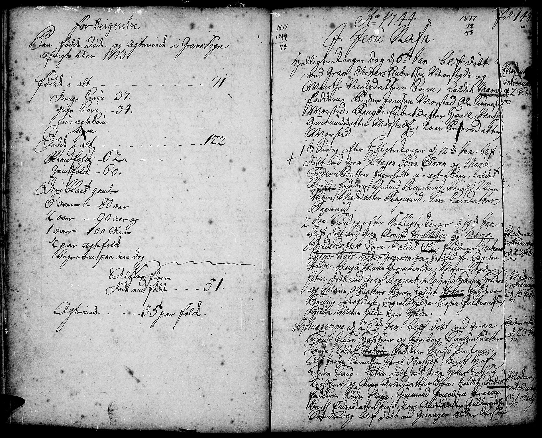 SAH, Gran prestekontor, Ministerialbok nr. 2, 1732-1744, s. 148