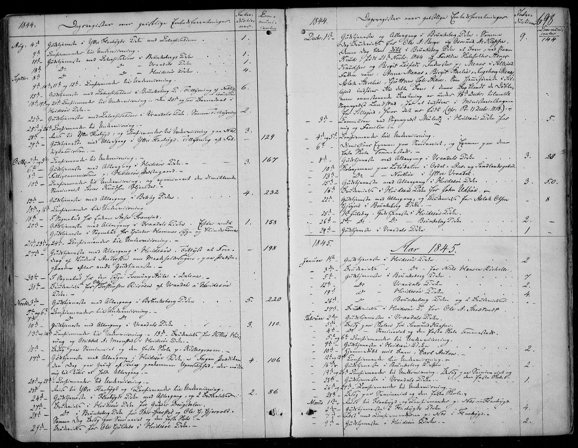 SAKO, Kviteseid kirkebøker, F/Fa/L0006: Ministerialbok nr. I 6, 1836-1858, s. 698