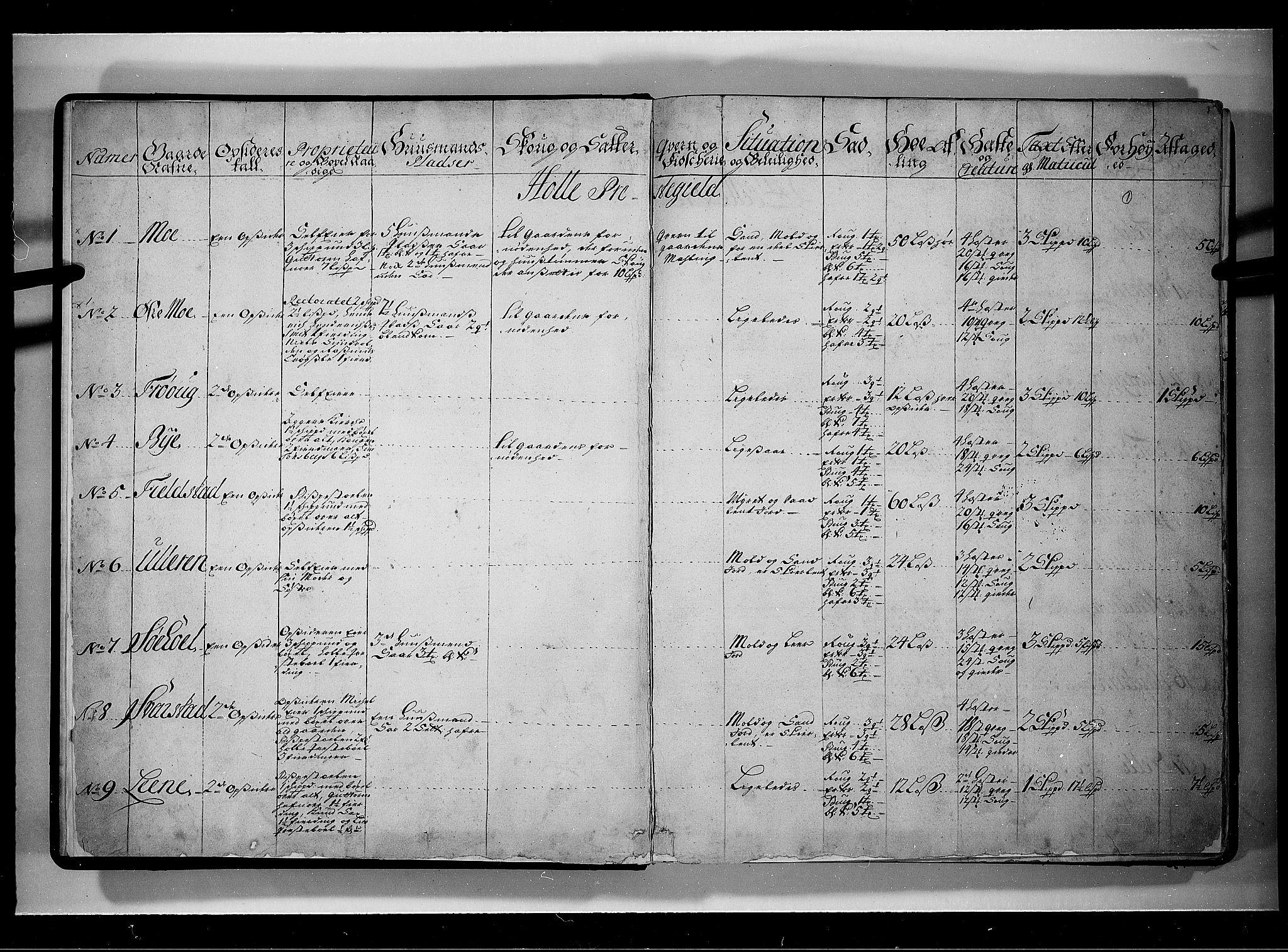 RA, Rentekammeret inntil 1814, Realistisk ordnet avdeling, N/Nb/Nbf/L0109: Ringerike og Hallingdal eksaminasjonsprotokoll, 1723, s. 1a