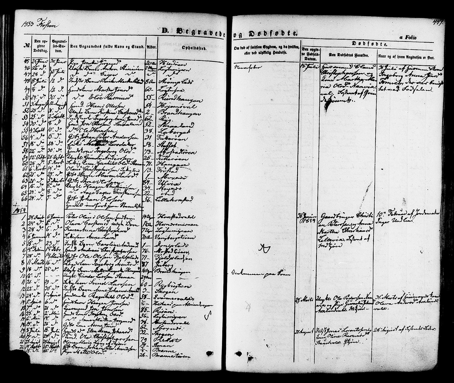 SAT, Ministerialprotokoller, klokkerbøker og fødselsregistre - Nord-Trøndelag, 713/L0116: Ministerialbok nr. 713A07 /1, 1850-1877, s. 449