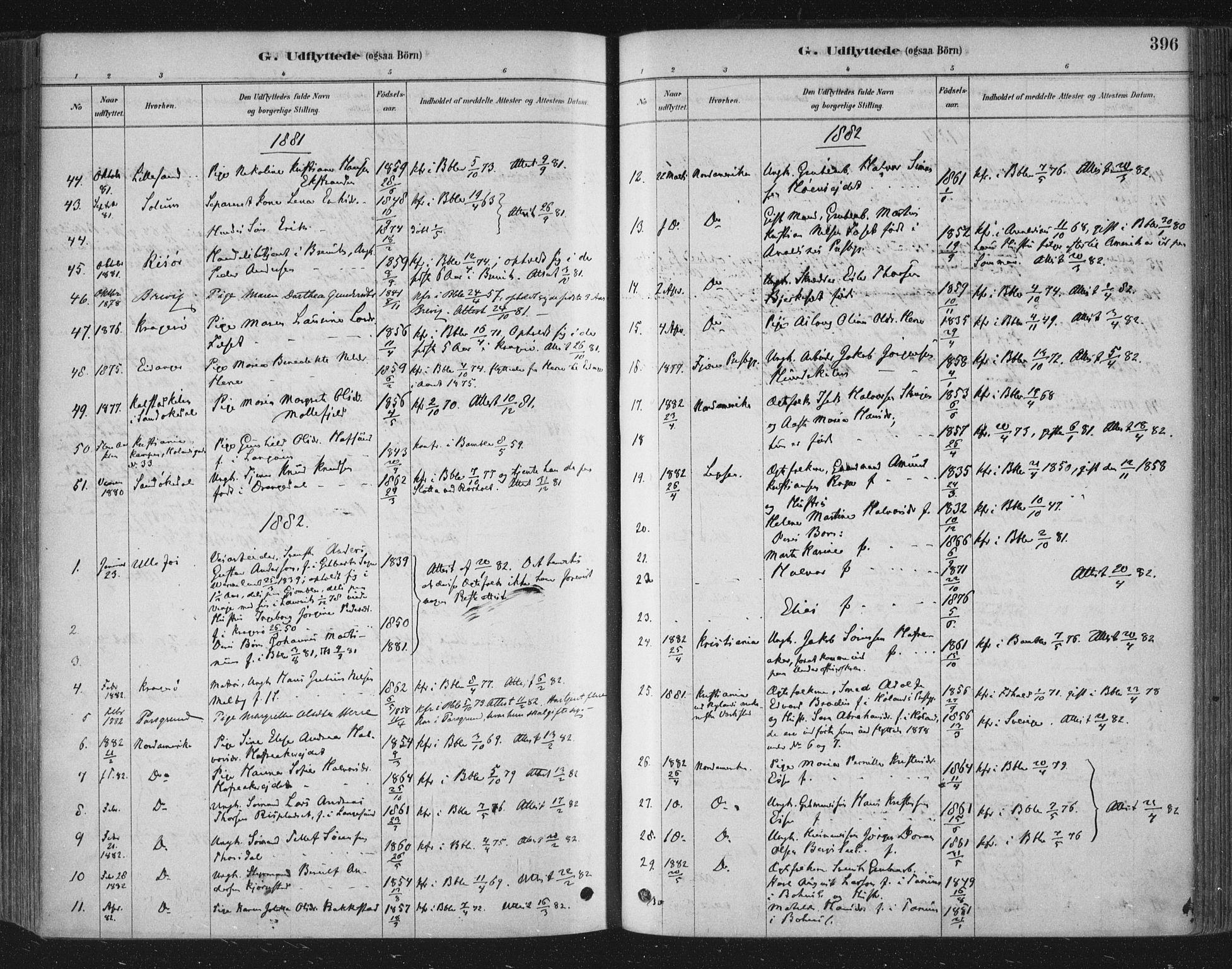 SAKO, Bamble kirkebøker, F/Fa/L0007: Ministerialbok nr. I 7, 1878-1888, s. 396