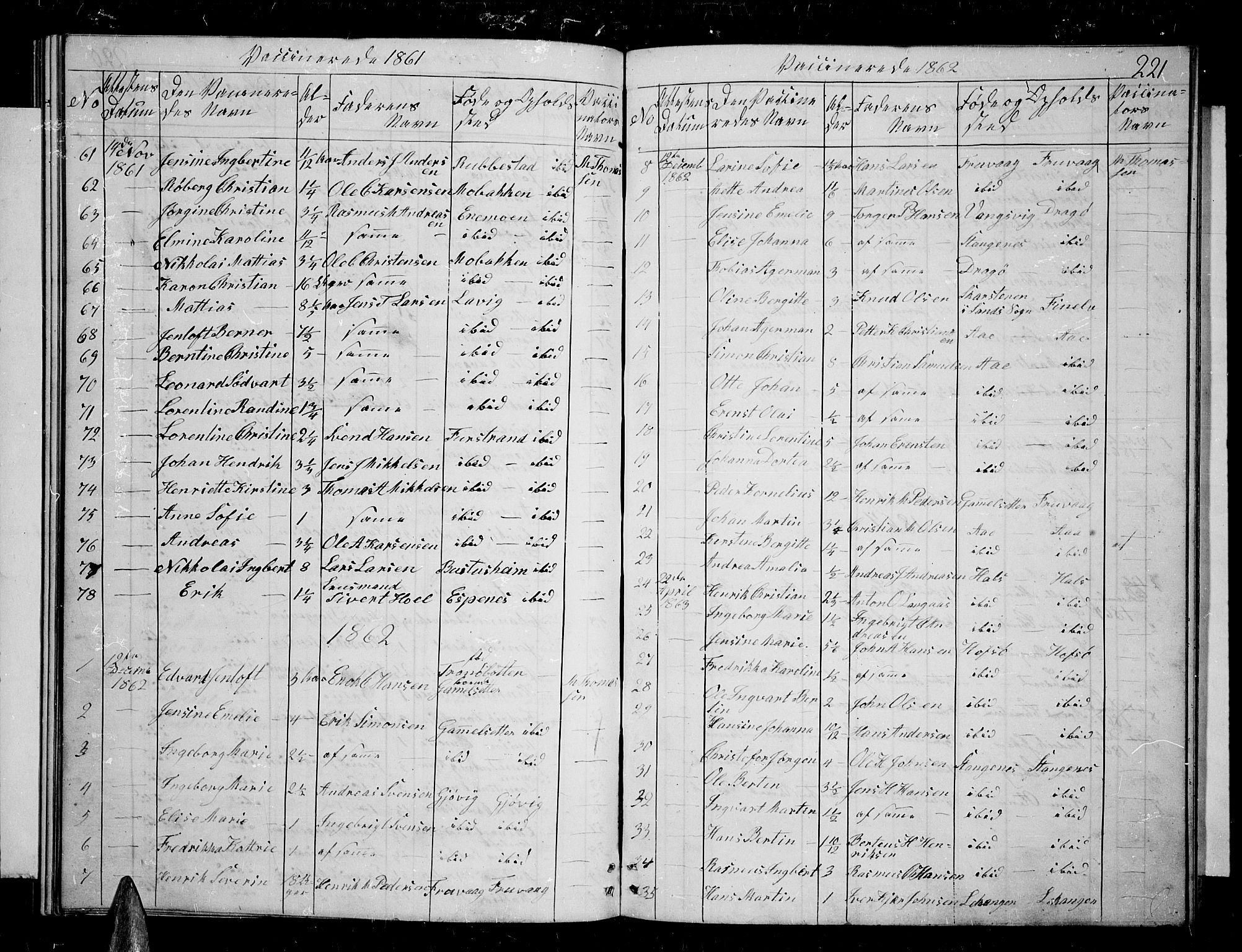 SATØ, Tranøy sokneprestkontor, I/Ia/Iab/L0003klokker: Klokkerbok nr. 3, 1861-1887, s. 221
