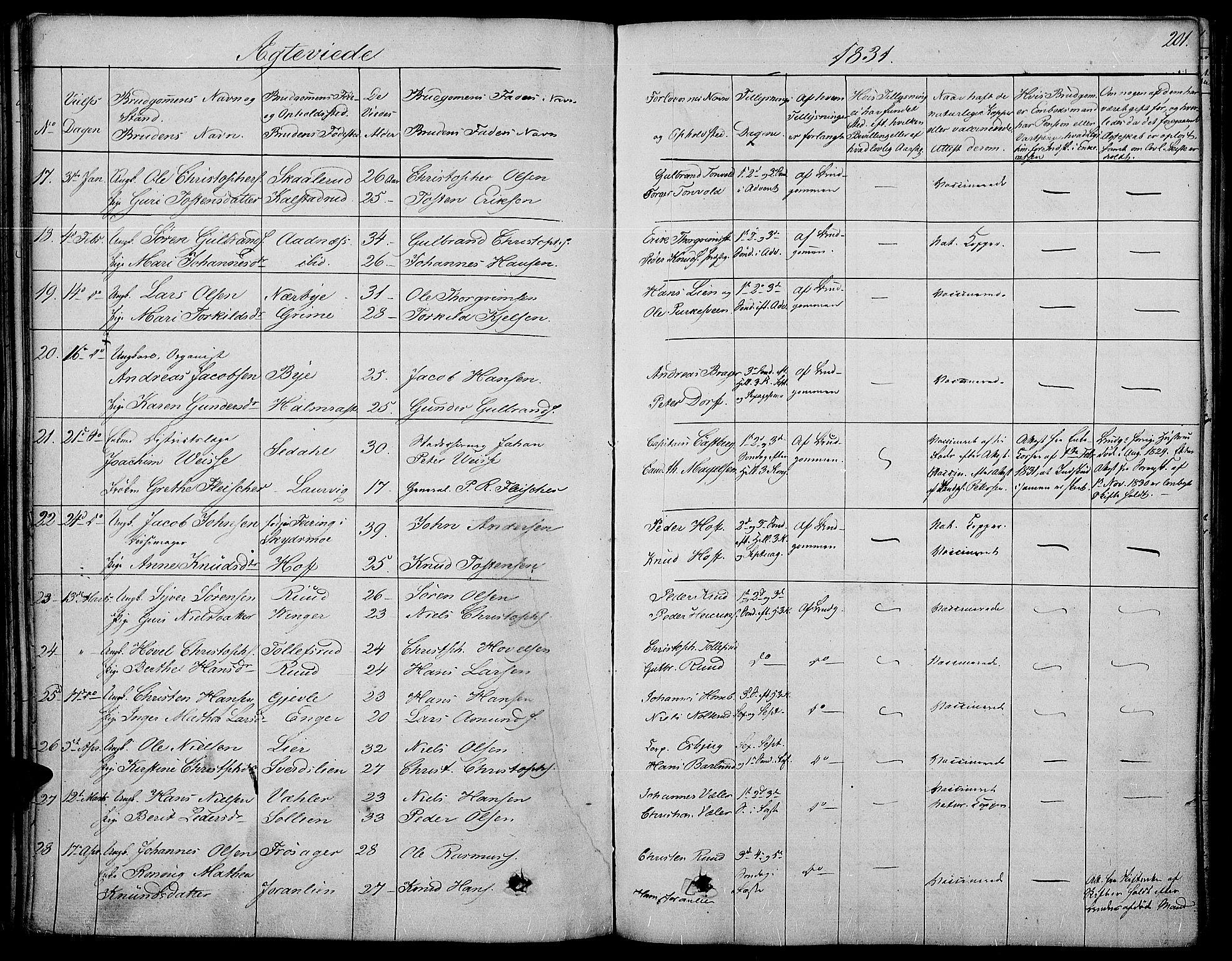 SAH, Land prestekontor, Ministerialbok nr. 8, 1830-1846, s. 201
