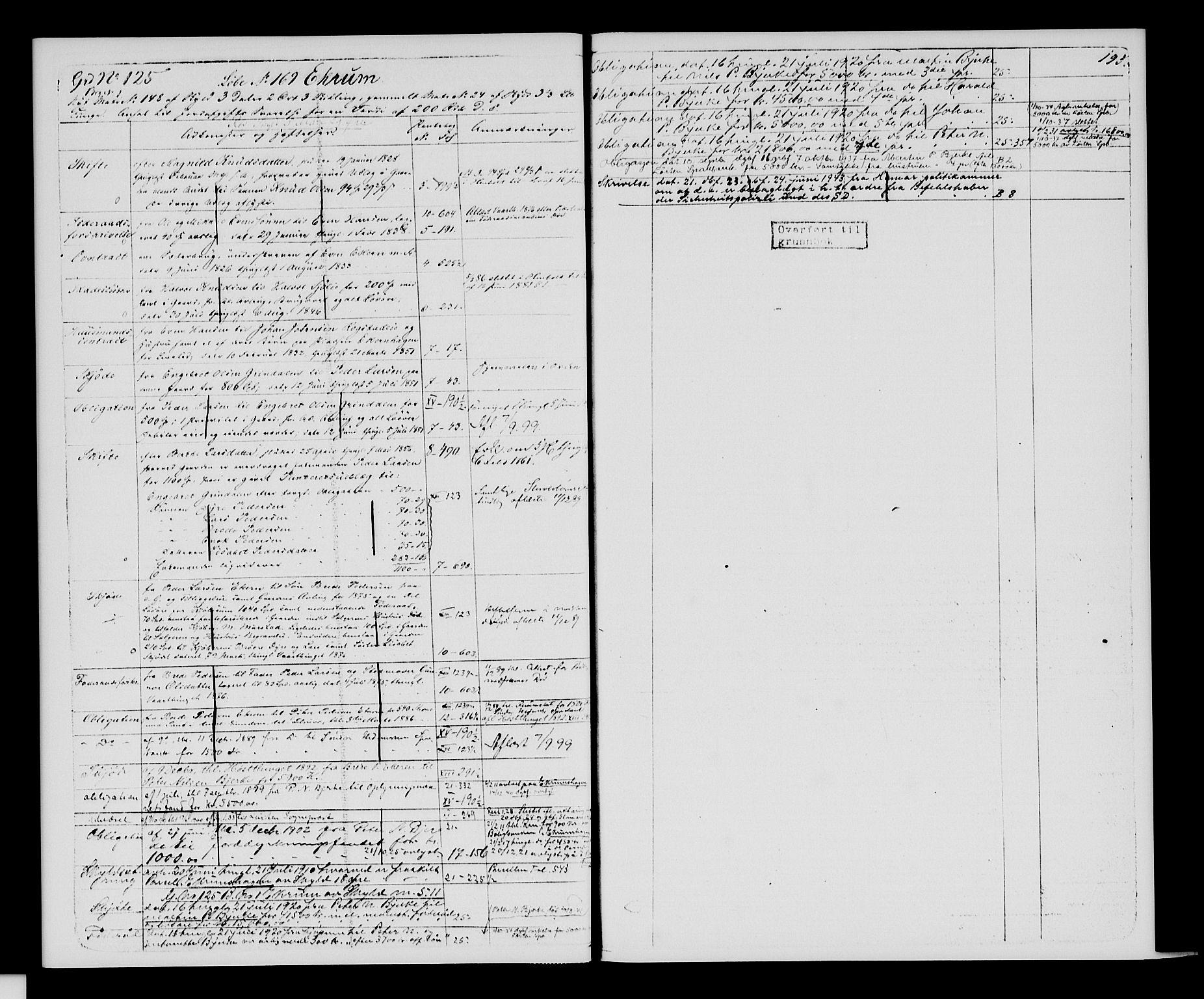SAH, Sør-Hedmark sorenskriveri, H/Ha/Hac/Hacc/L0001: Panteregister nr. 3.1, 1855-1943, s. 195