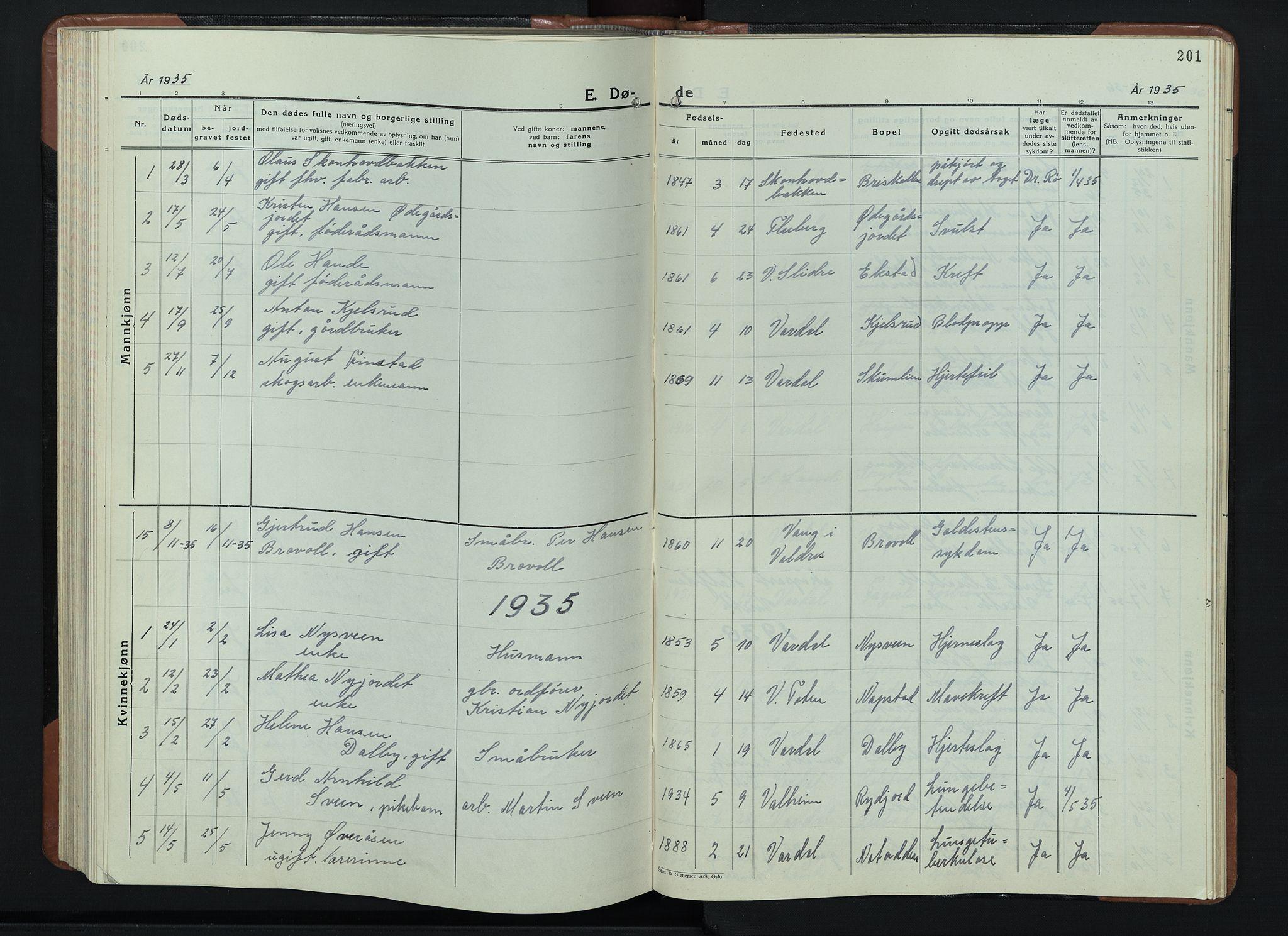SAH, Vardal prestekontor, H/Ha/Hab/L0018: Klokkerbok nr. 18, 1931-1951, s. 201
