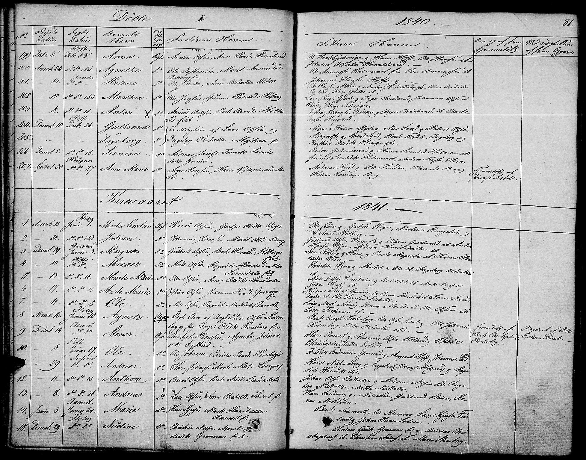 SAH, Land prestekontor, Ministerialbok nr. 8, 1830-1846, s. 81