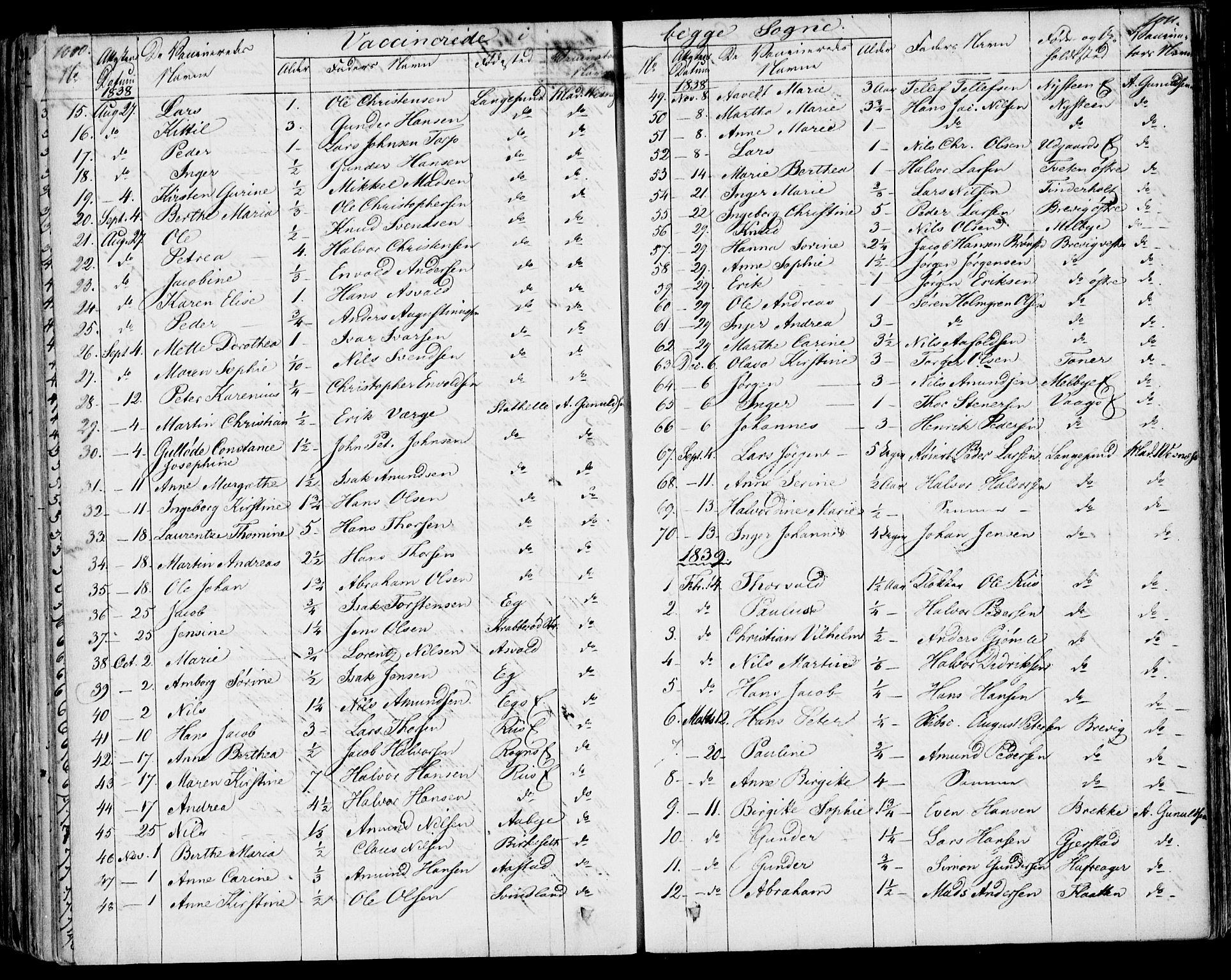 SAKO, Bamble kirkebøker, F/Fa/L0004: Ministerialbok nr. I 4, 1834-1853, s. 1010-1011