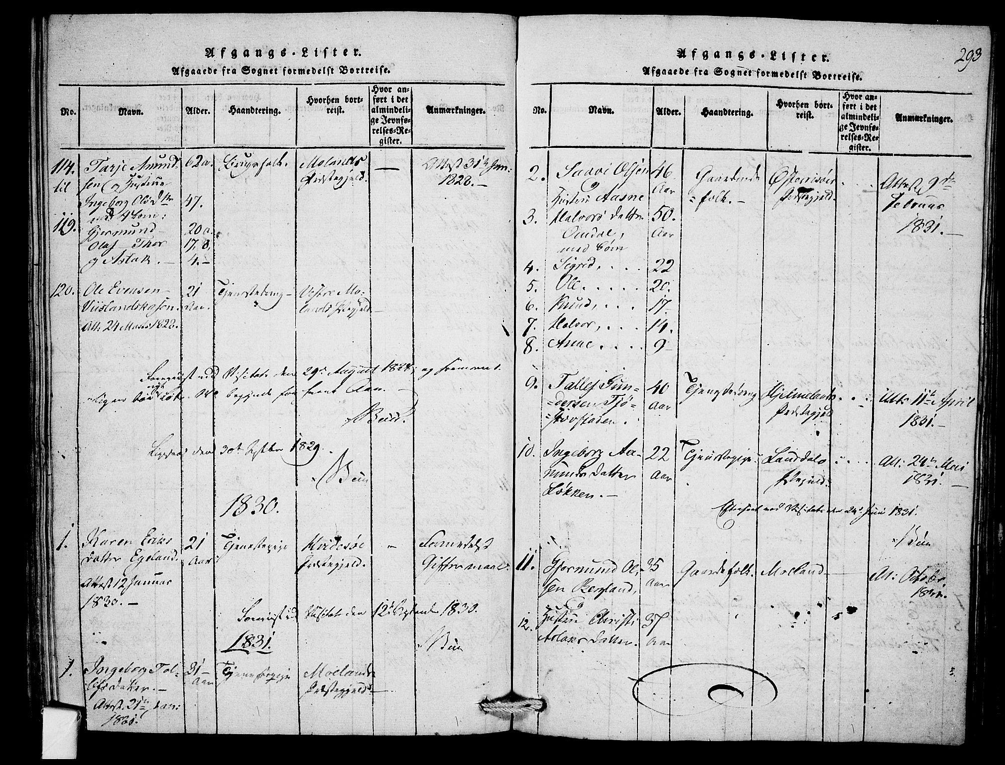 SAKO, Mo kirkebøker, F/Fb/L0001: Ministerialbok nr. II 1, 1814-1844, s. 293