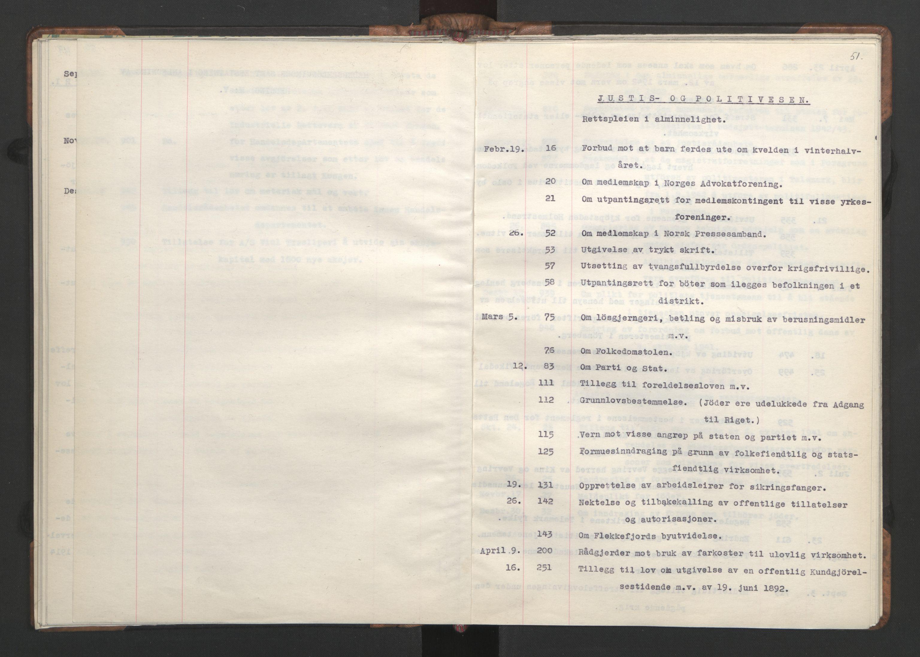 RA, NS-administrasjonen 1940-1945 (Statsrådsekretariatet, de kommisariske statsråder mm), D/Da/L0002: Register (RA j.nr. 985/1943, tilgangsnr. 17/1943), 1942, s. 50b-51a