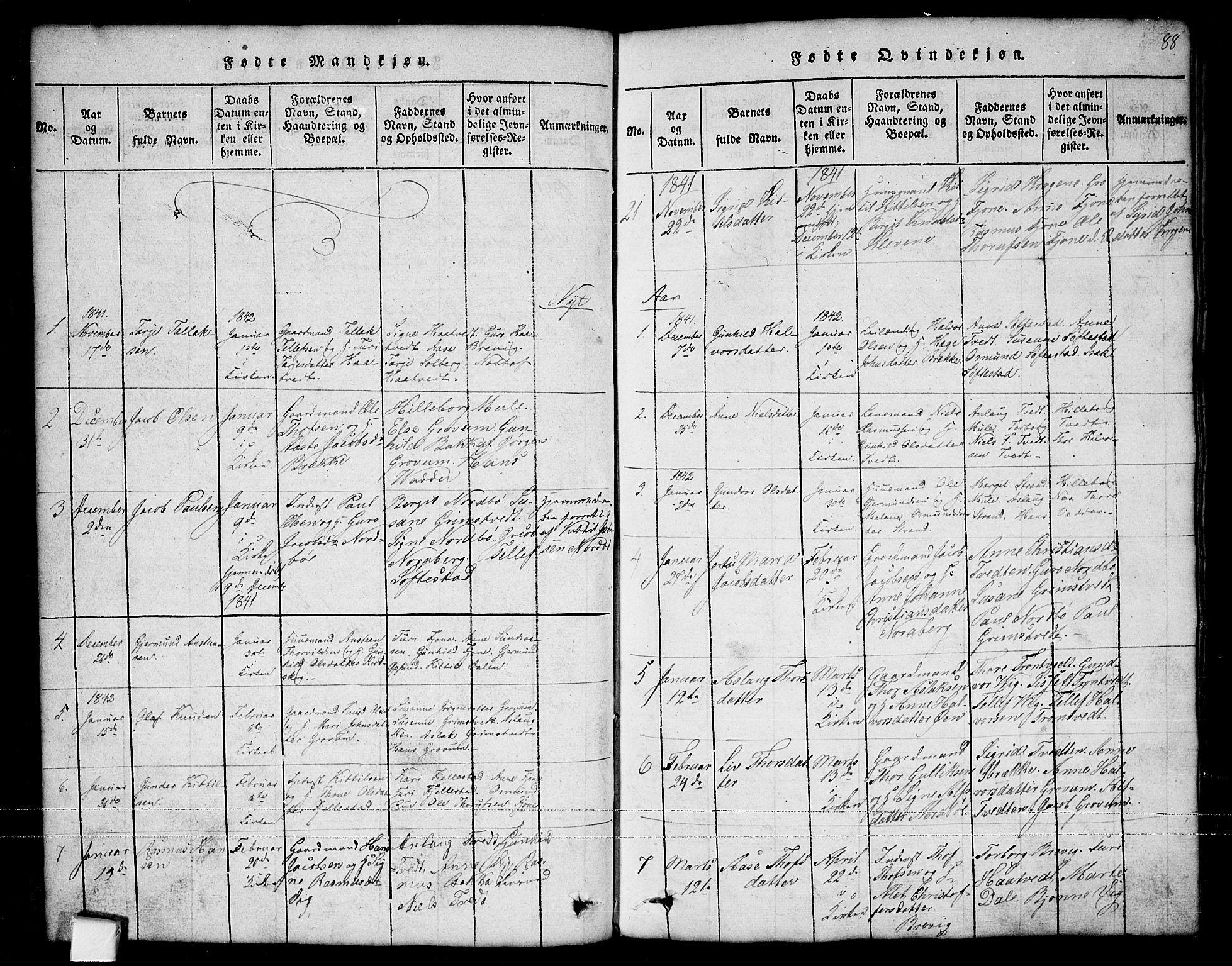 SAKO, Nissedal kirkebøker, G/Ga/L0001: Klokkerbok nr. I 1, 1814-1860, s. 88