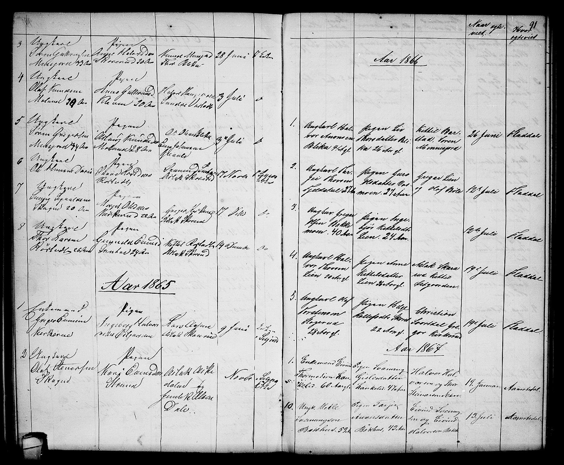 SAKO, Seljord kirkebøker, G/Gb/L0003: Klokkerbok nr. II 3, 1863-1884, s. 91