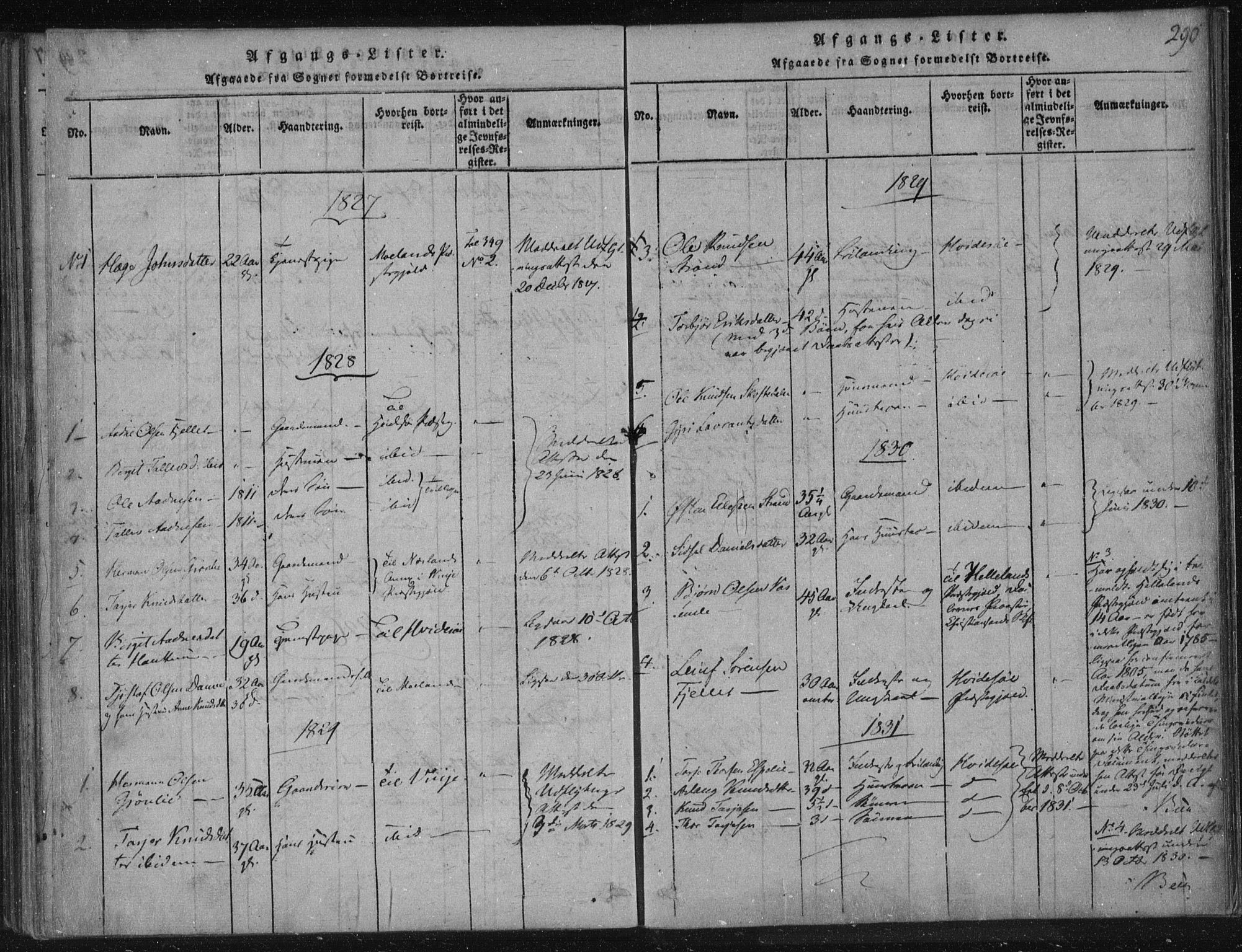 SAKO, Lårdal kirkebøker, F/Fc/L0001: Ministerialbok nr. III 1, 1815-1860, s. 290