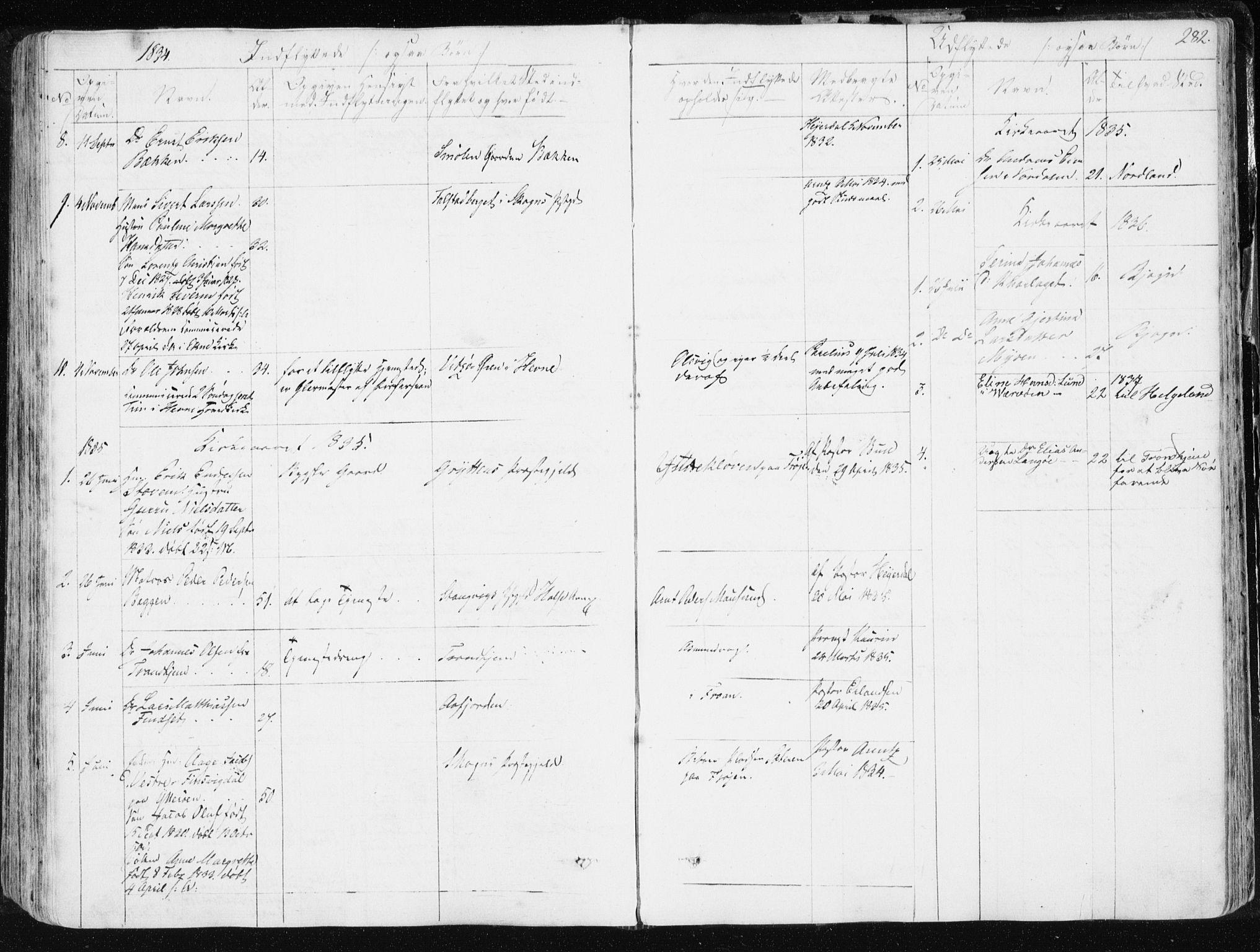SAT, Ministerialprotokoller, klokkerbøker og fødselsregistre - Sør-Trøndelag, 634/L0528: Ministerialbok nr. 634A04, 1827-1842, s. 282