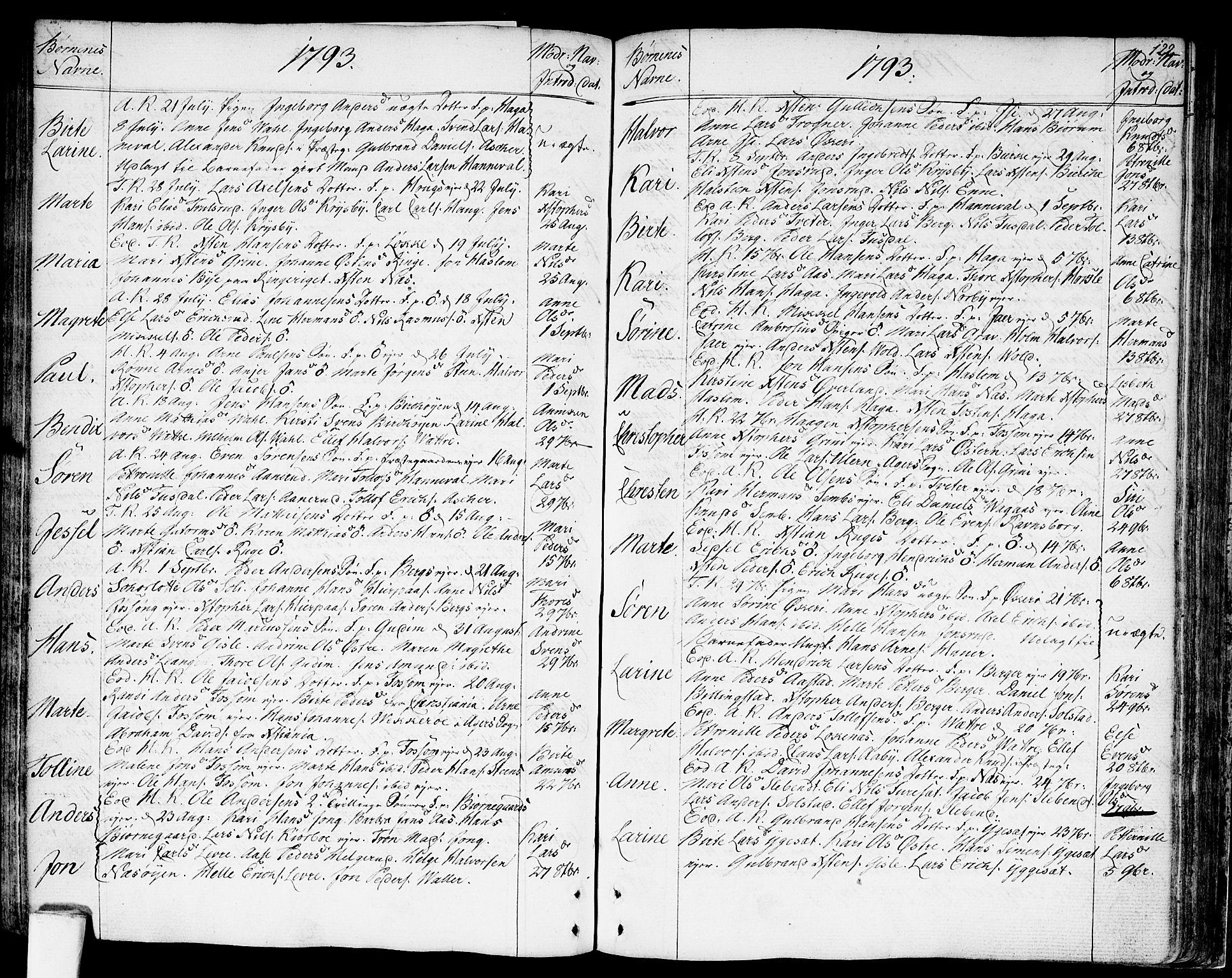 SAO, Asker prestekontor Kirkebøker, F/Fa/L0003: Ministerialbok nr. I 3, 1767-1807, s. 122