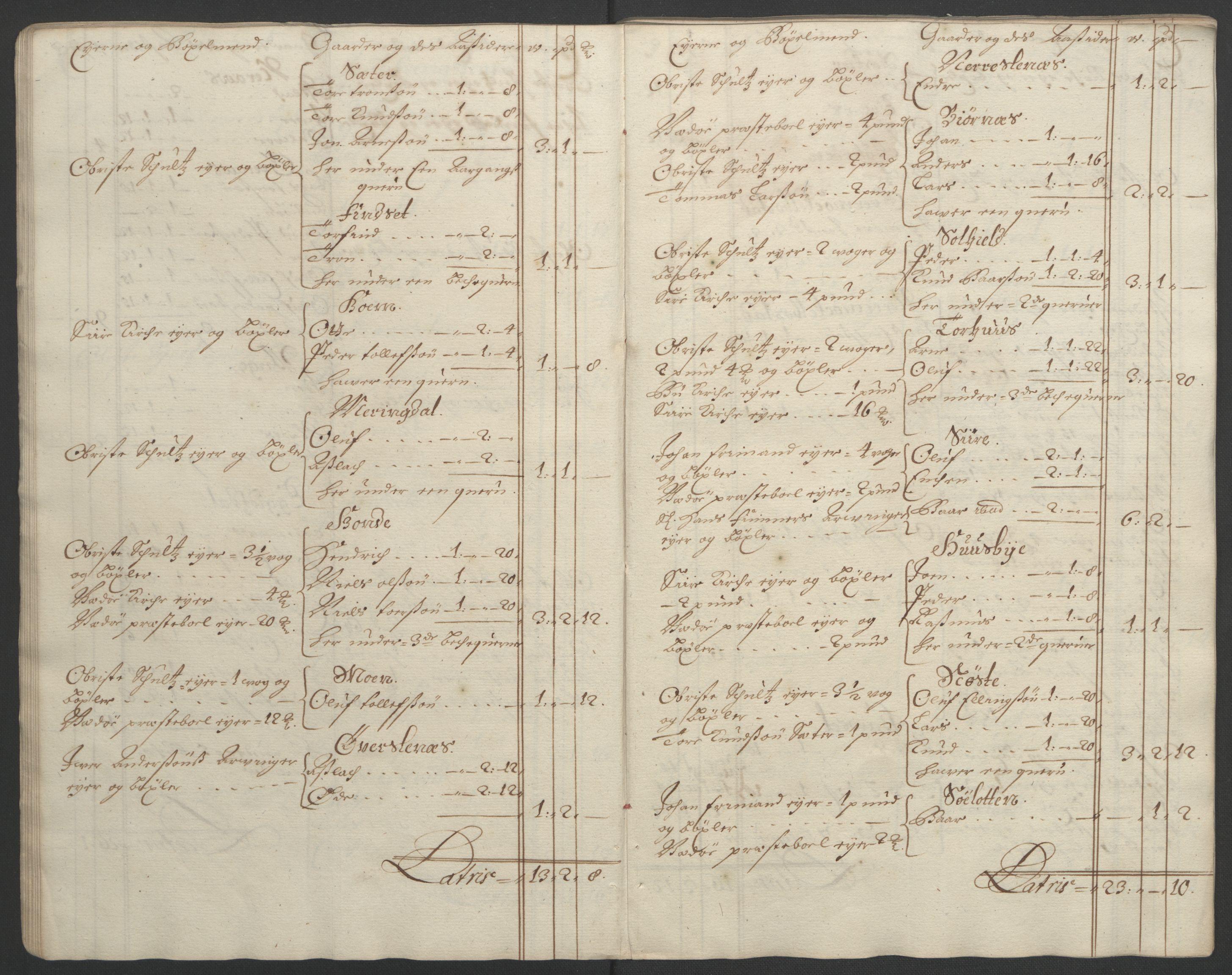 RA, Rentekammeret inntil 1814, Reviderte regnskaper, Fogderegnskap, R55/L3649: Fogderegnskap Romsdal, 1690-1691, s. 21