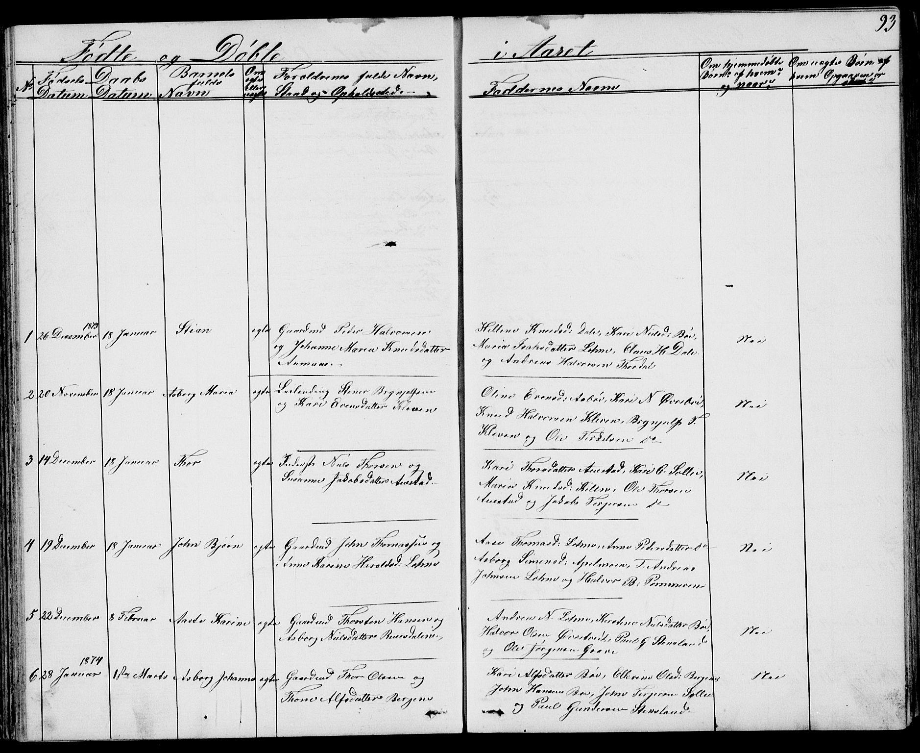 SAKO, Drangedal kirkebøker, G/Gb/L0001: Klokkerbok nr. II 1, 1856-1894, s. 93