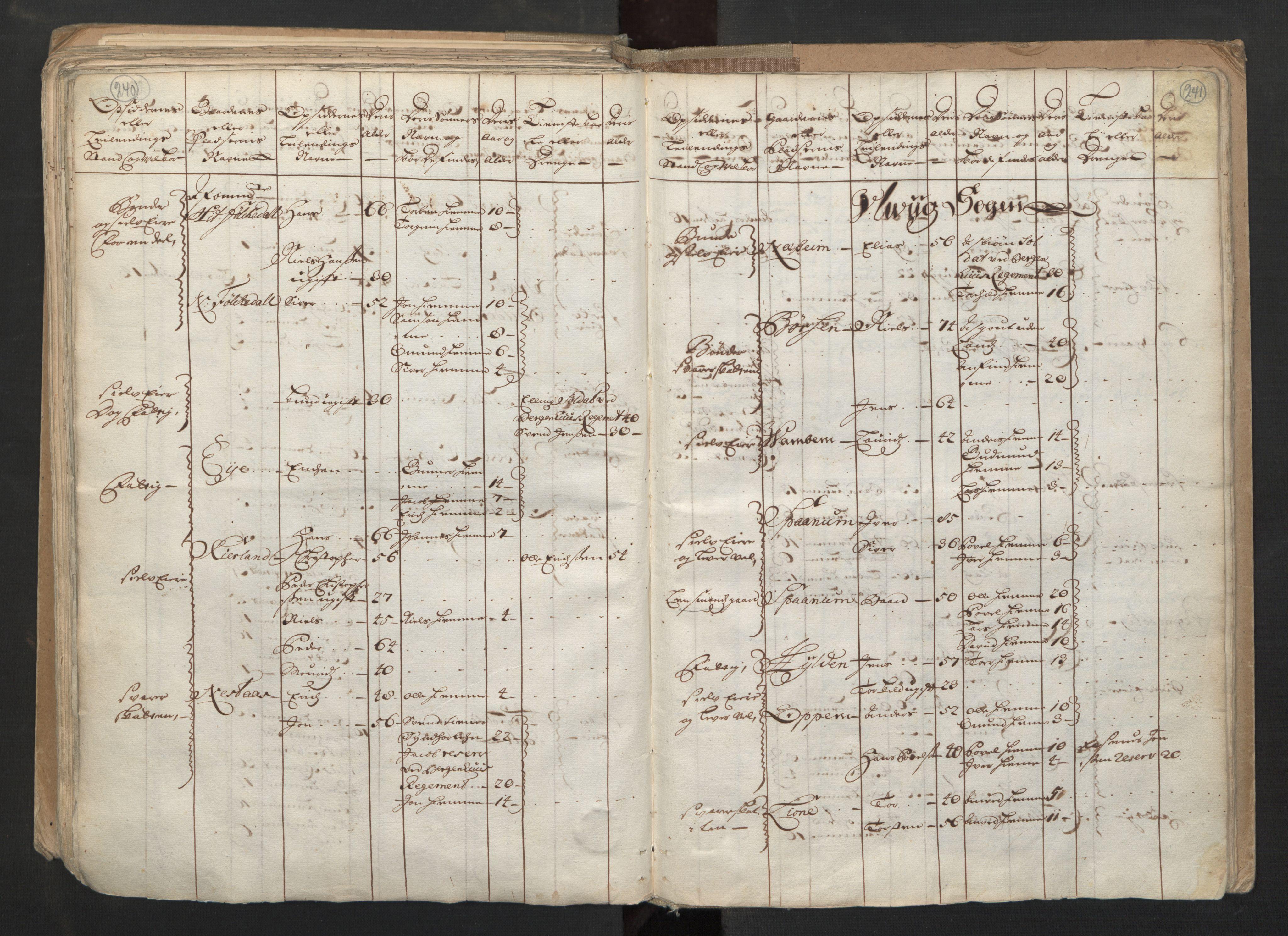 RA, Manntallet 1701, nr. 6: Sunnhordland fogderi og Hardanger fogderi, 1701, s. 240-241