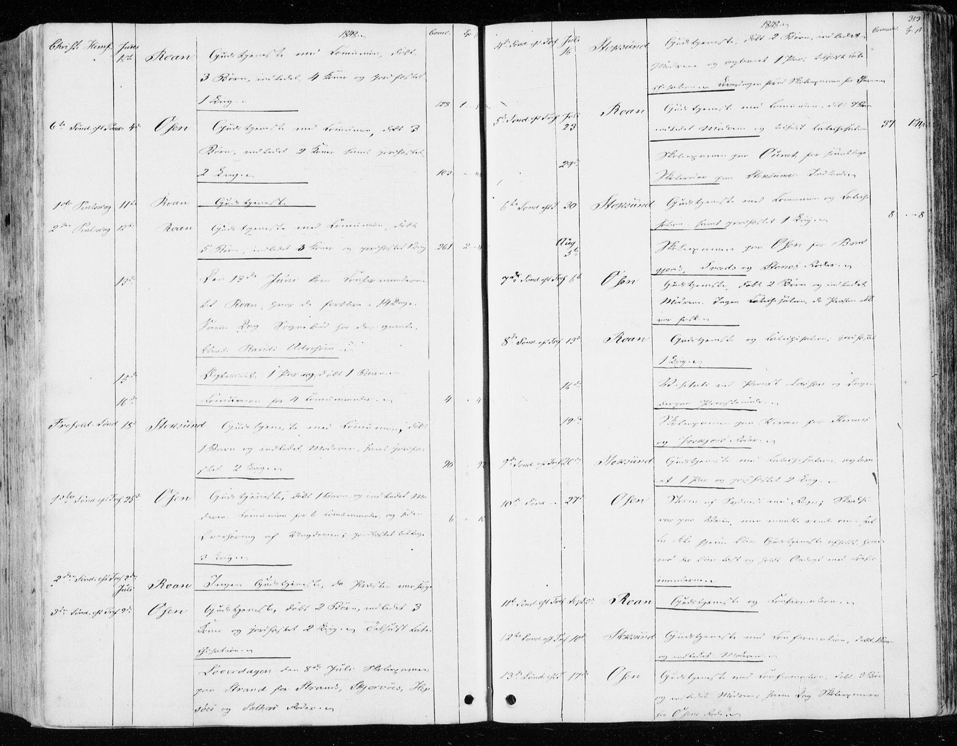 SAT, Ministerialprotokoller, klokkerbøker og fødselsregistre - Sør-Trøndelag, 657/L0704: Ministerialbok nr. 657A05, 1846-1857, s. 353