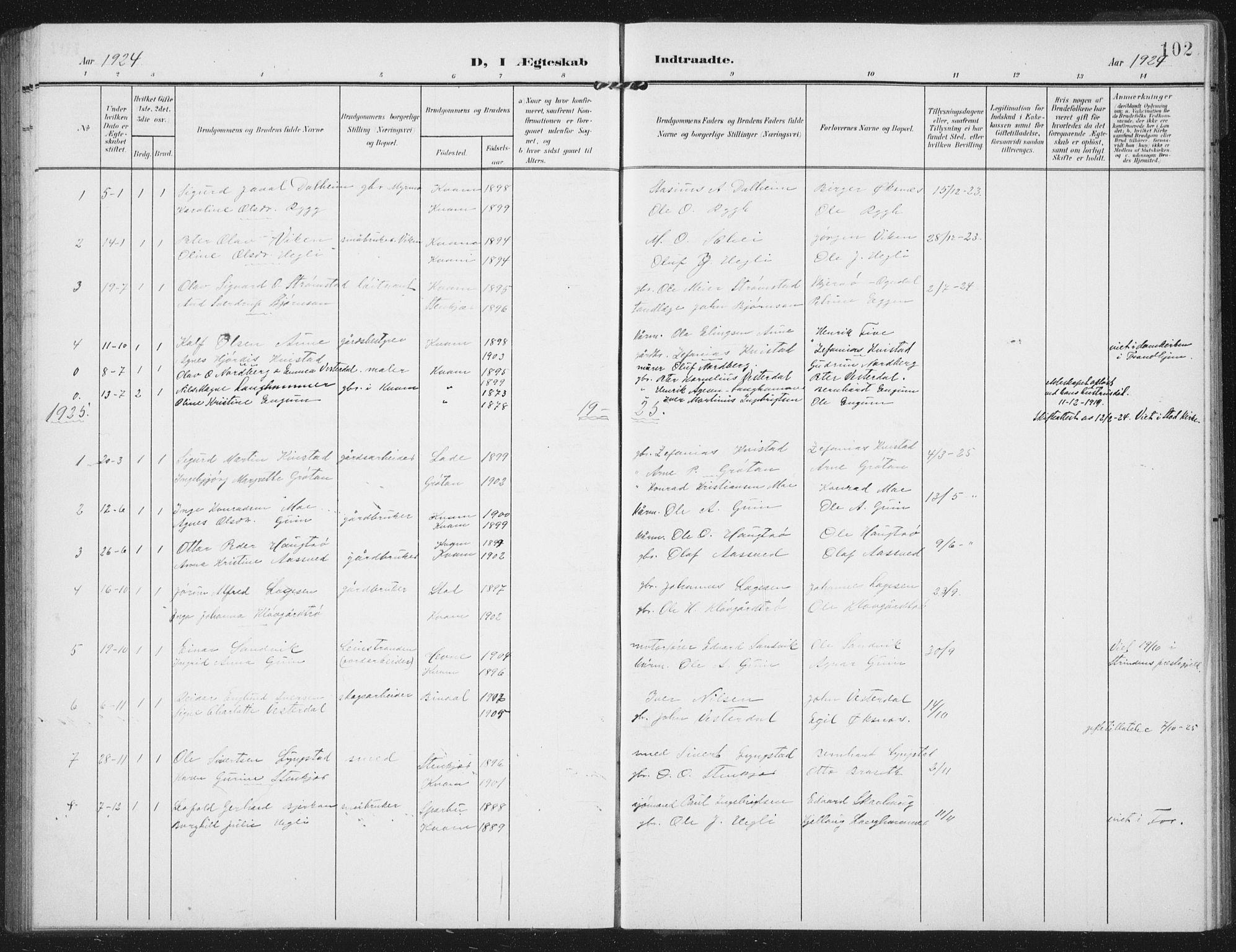 SAT, Ministerialprotokoller, klokkerbøker og fødselsregistre - Nord-Trøndelag, 747/L0460: Klokkerbok nr. 747C02, 1908-1939, s. 102