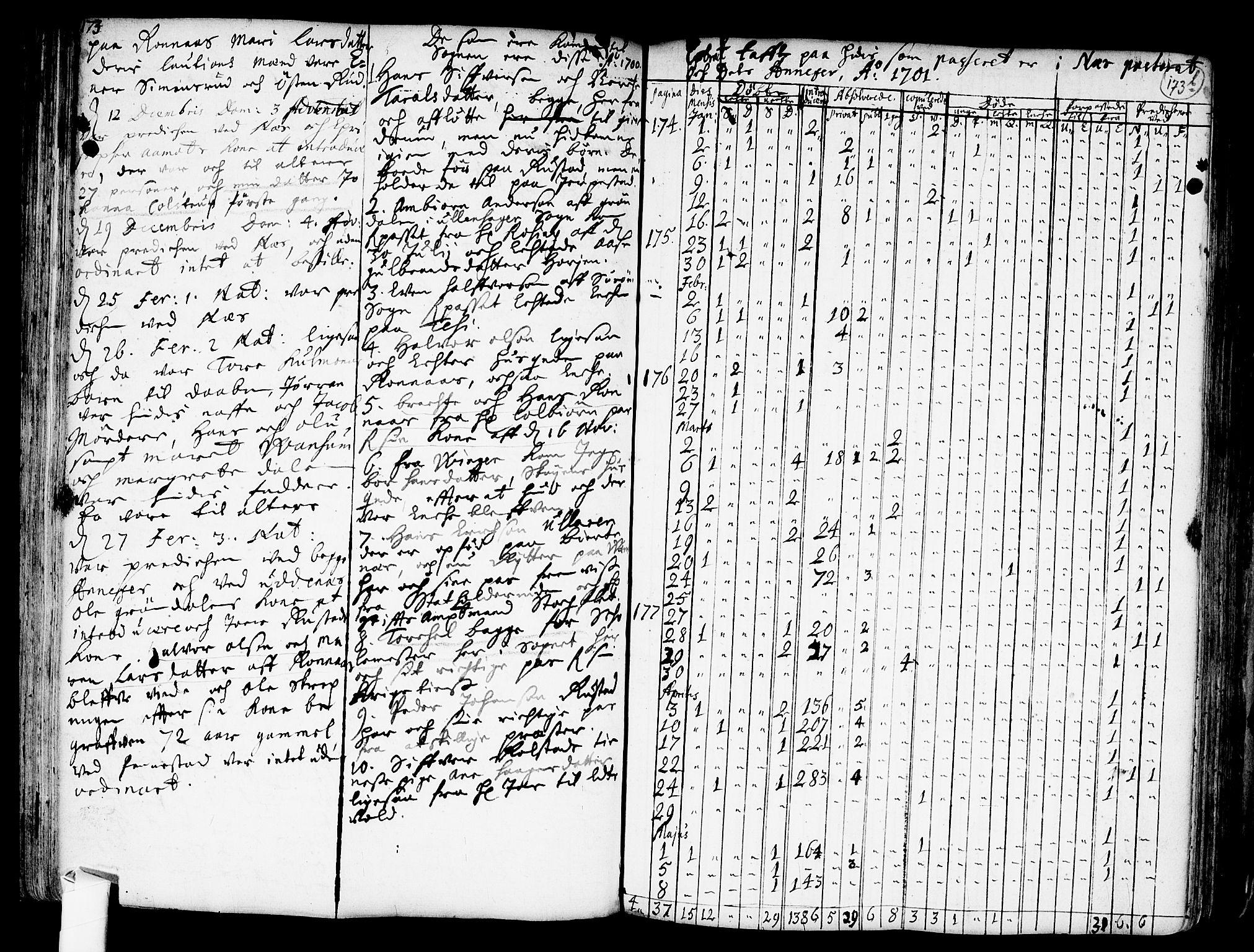 SAO, Nes prestekontor Kirkebøker, F/Fa/L0001: Ministerialbok nr. I 1, 1689-1716, s. 173a-173b