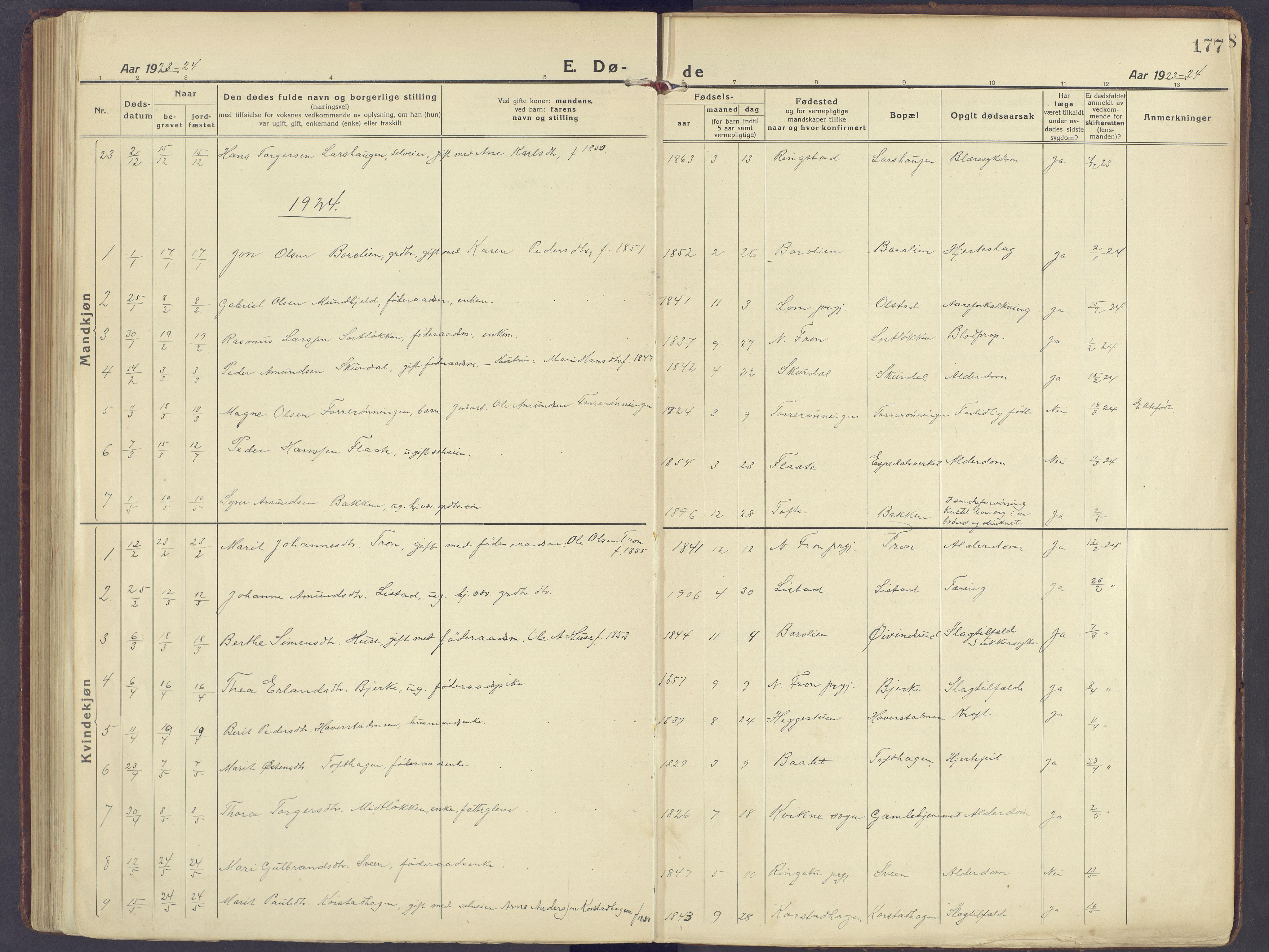 SAH, Sør-Fron prestekontor, H/Ha/Haa/L0005: Ministerialbok nr. 5, 1920-1933, s. 177